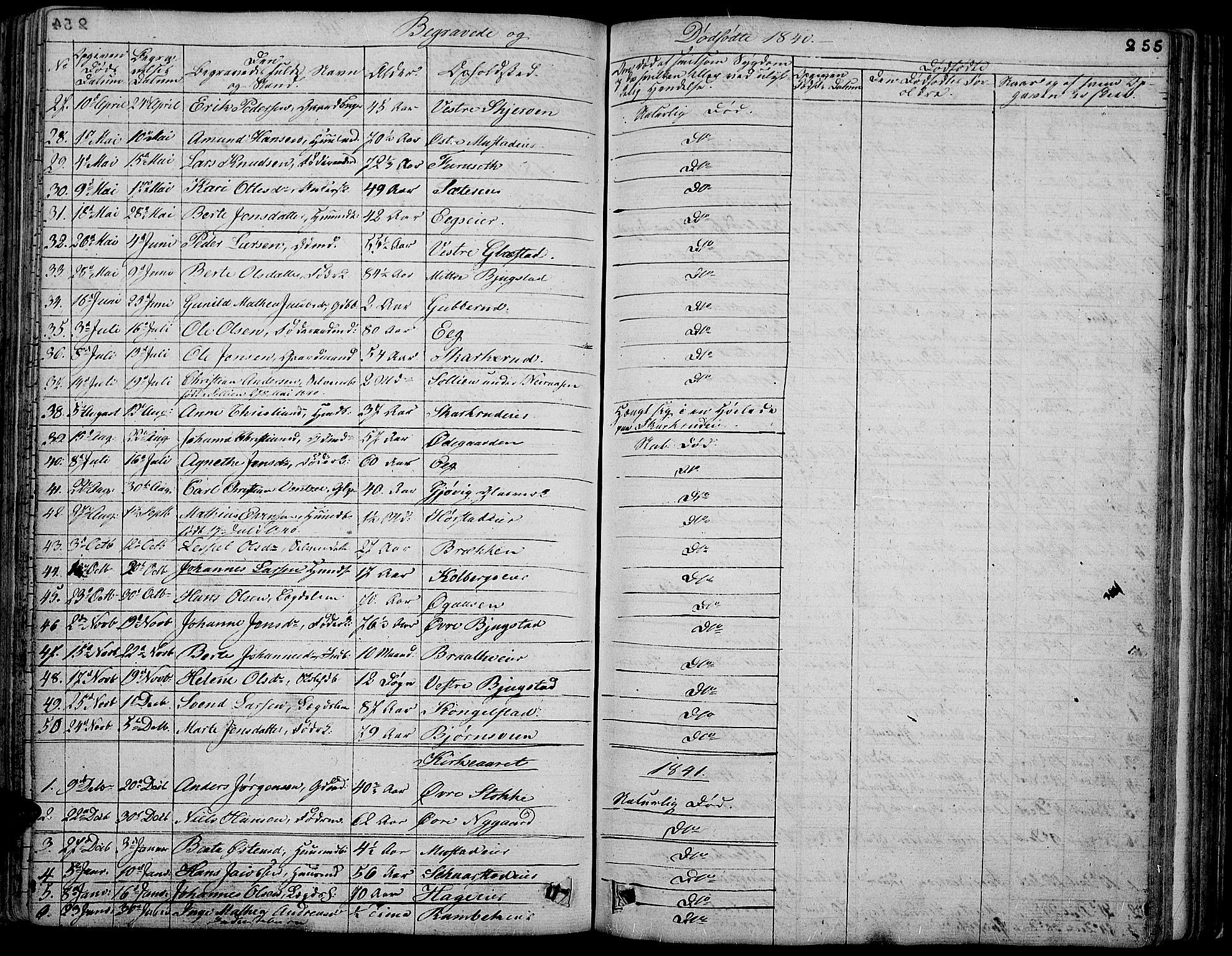 SAH, Vardal prestekontor, H/Ha/Hab/L0004: Klokkerbok nr. 4, 1831-1853, s. 255