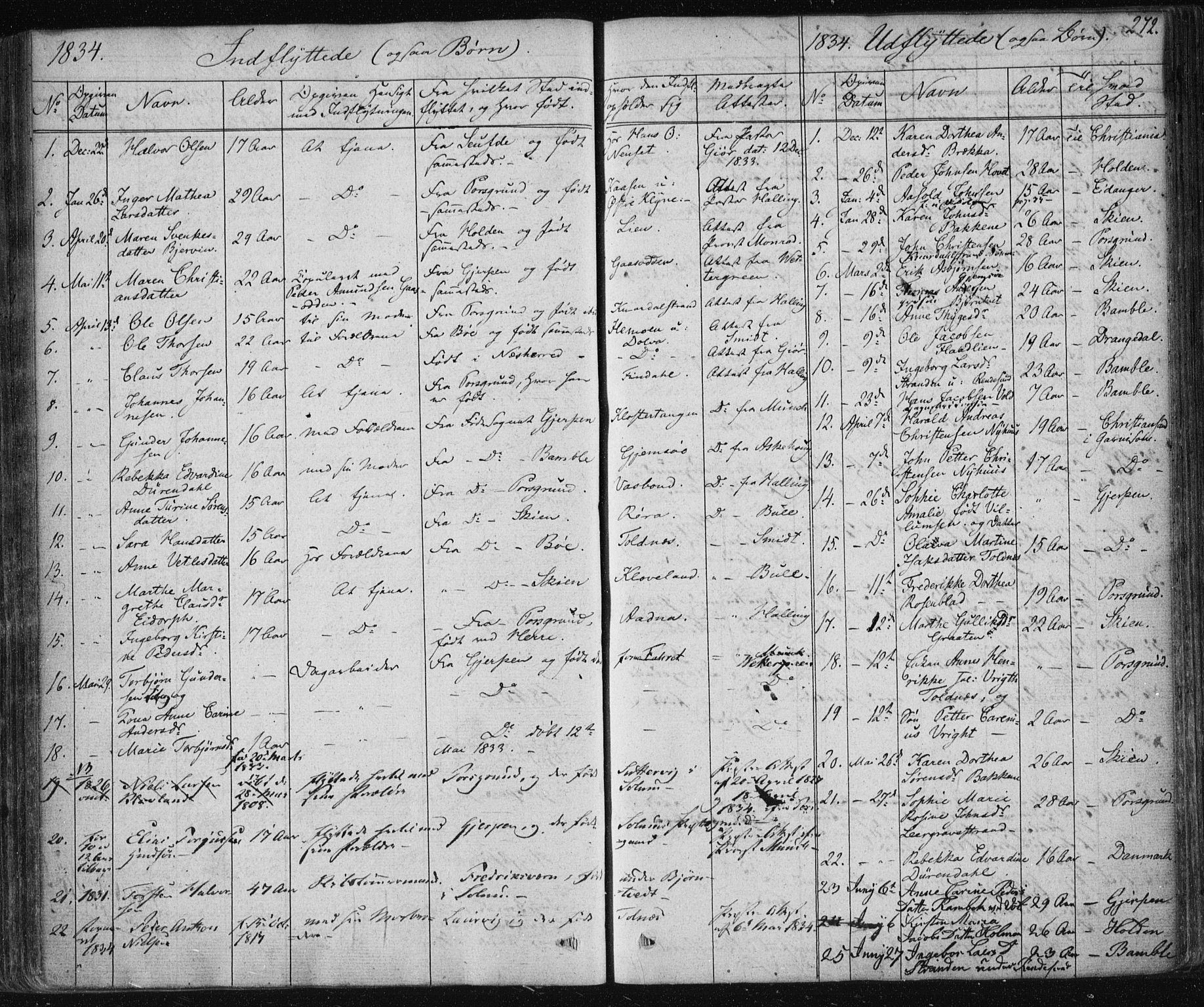 SAKO, Solum kirkebøker, F/Fa/L0005: Ministerialbok nr. I 5, 1833-1843, s. 272
