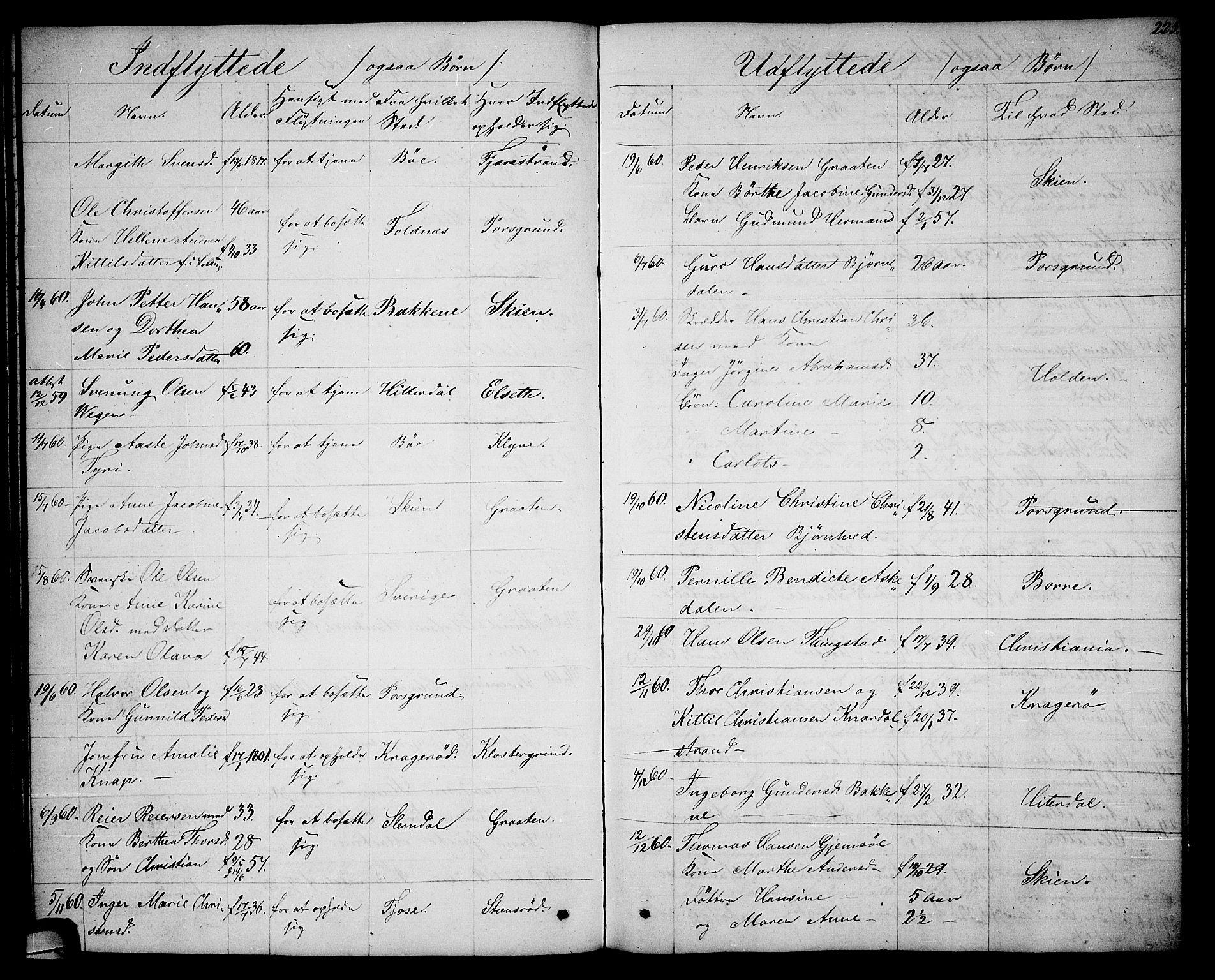 SAKO, Solum kirkebøker, G/Ga/L0004: Klokkerbok nr. I 4, 1859-1876, s. 225