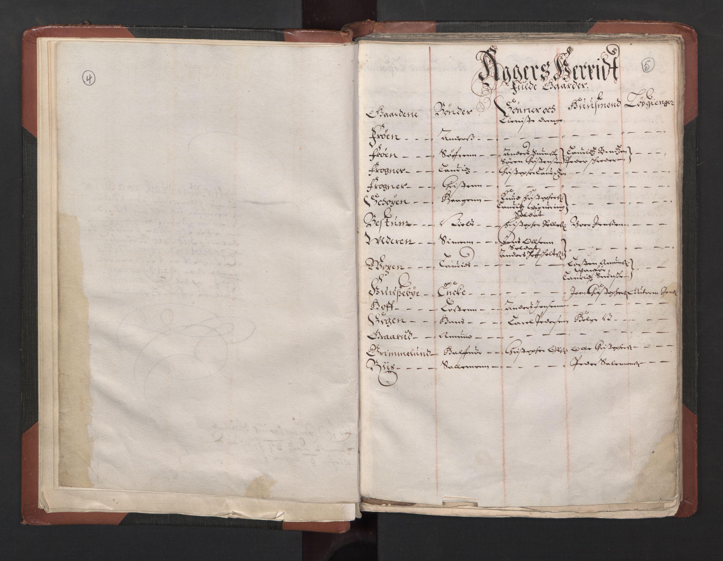 RA, Fogdenes og sorenskrivernes manntall 1664-1666, nr. 2: Aker fogderi, Follo fogderi, Nedre Romerike fogderi og Øvre Romerike fogderi, 1664, s. 4-5