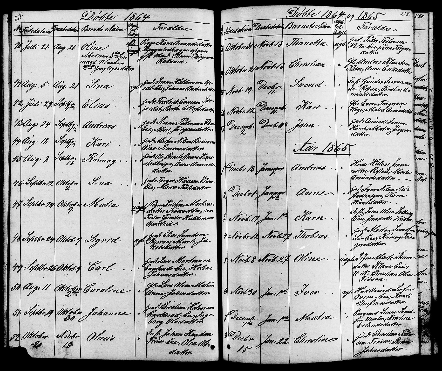 SAH, Østre Gausdal prestekontor, Klokkerbok nr. 1, 1863-1893, s. 271-272