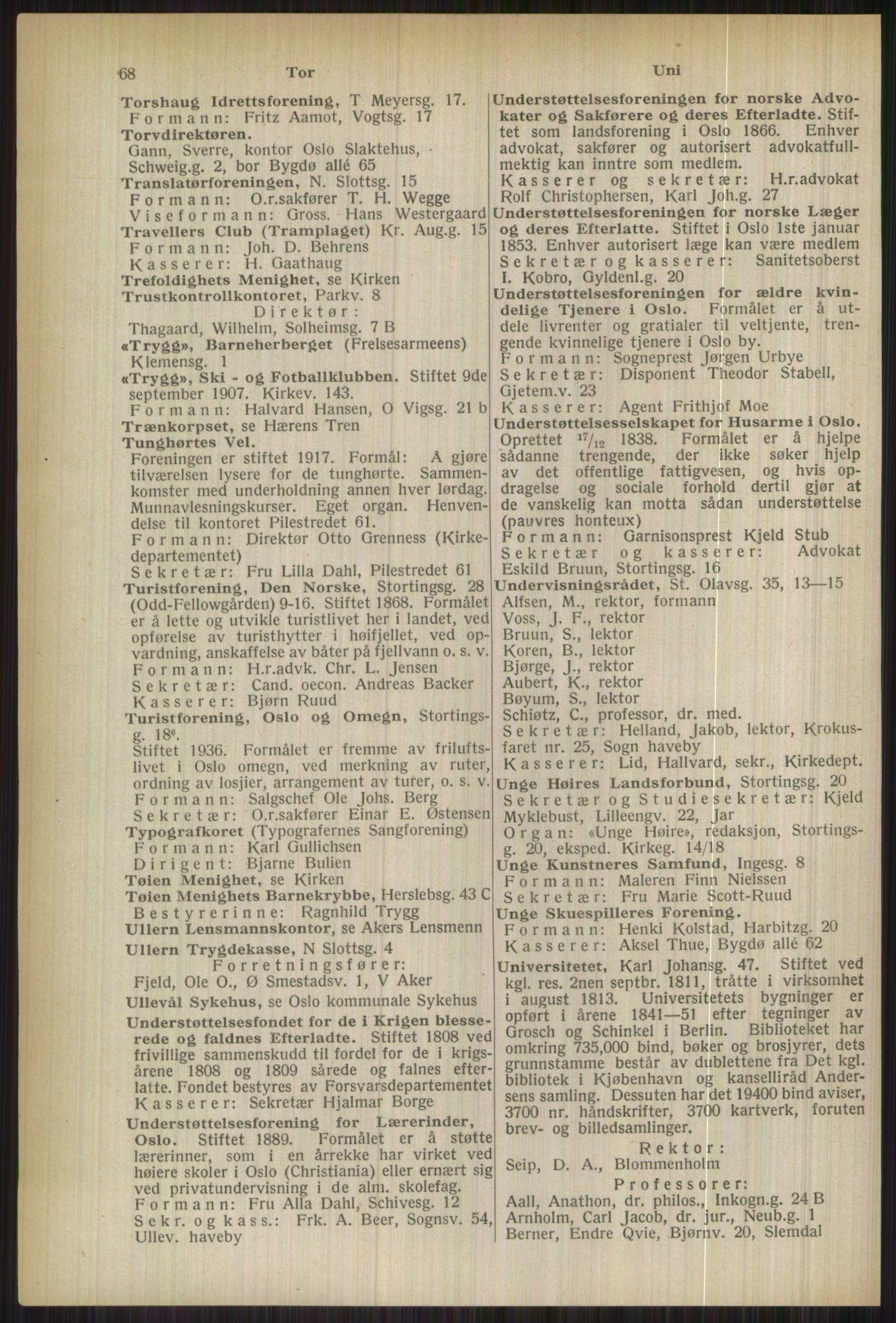 RA, Oslo adressebok (publikasjon)*, 1937, s. 68