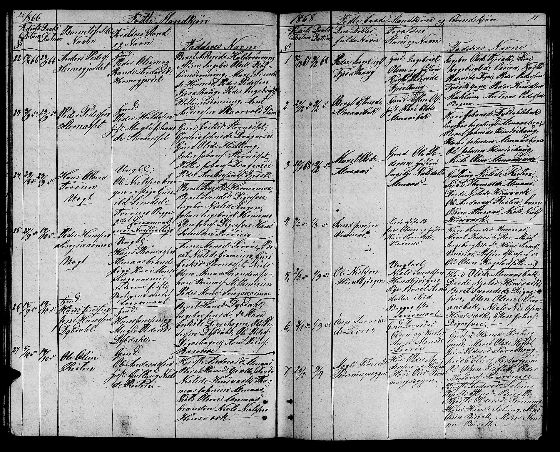 SAT, Ministerialprotokoller, klokkerbøker og fødselsregistre - Sør-Trøndelag, 688/L1027: Klokkerbok nr. 688C02, 1861-1889, s. 20-21
