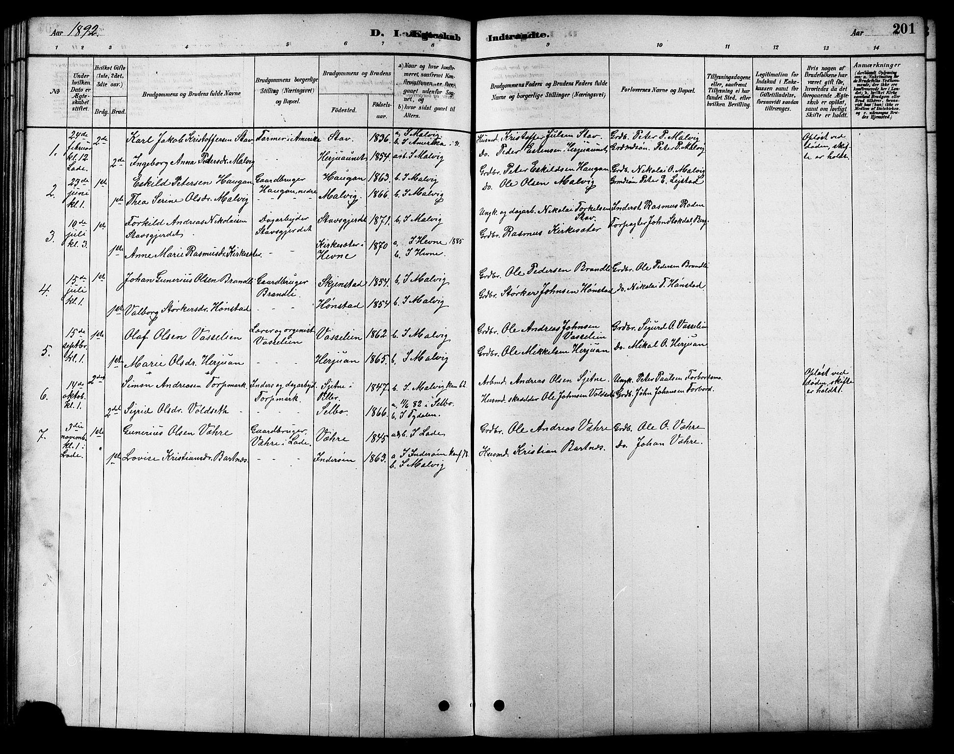 SAT, Ministerialprotokoller, klokkerbøker og fødselsregistre - Sør-Trøndelag, 616/L0423: Klokkerbok nr. 616C06, 1878-1903, s. 201