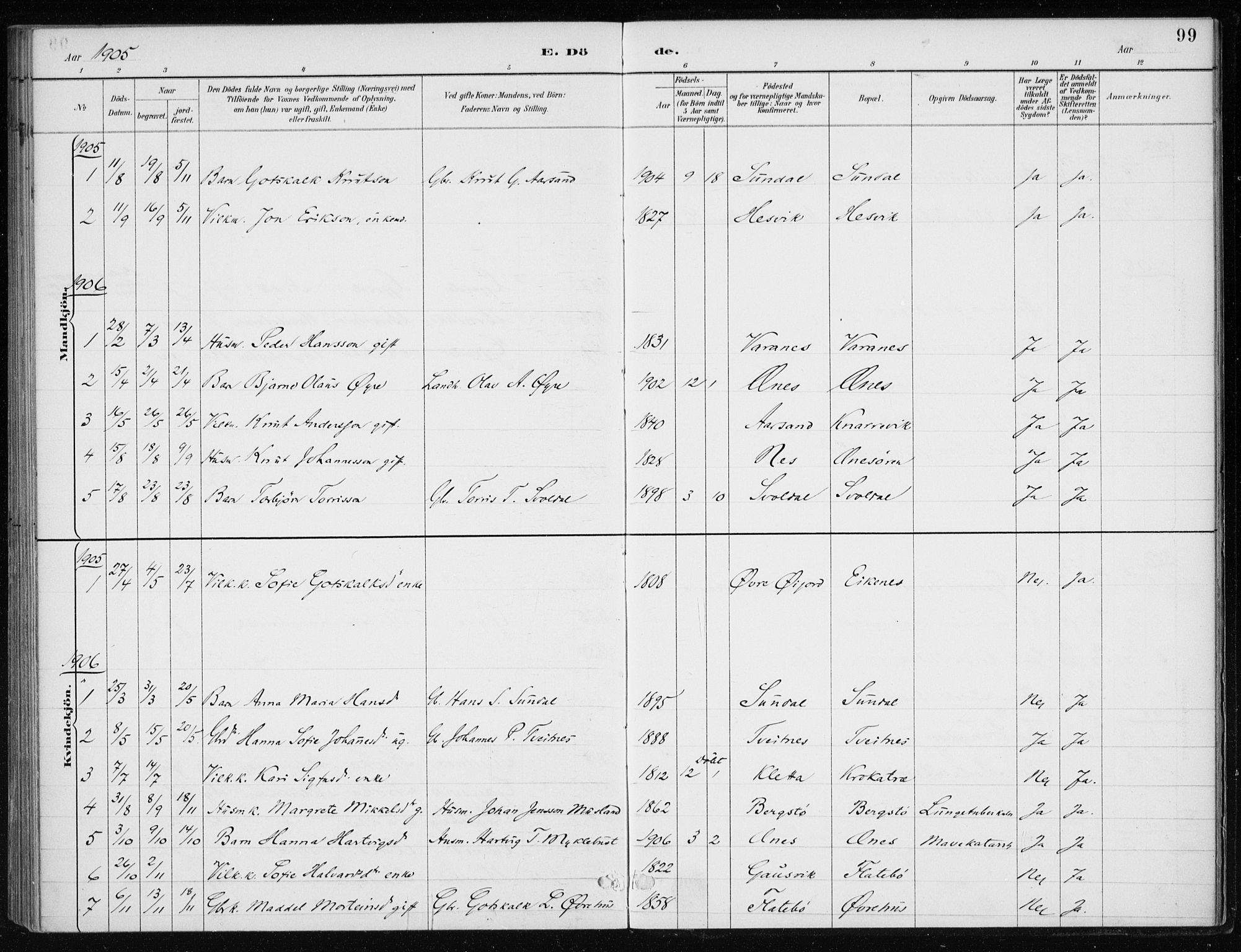 SAB, Kvinnherad Sokneprestembete, H/Haa: Ministerialbok nr. F 1, 1887-1912, s. 99