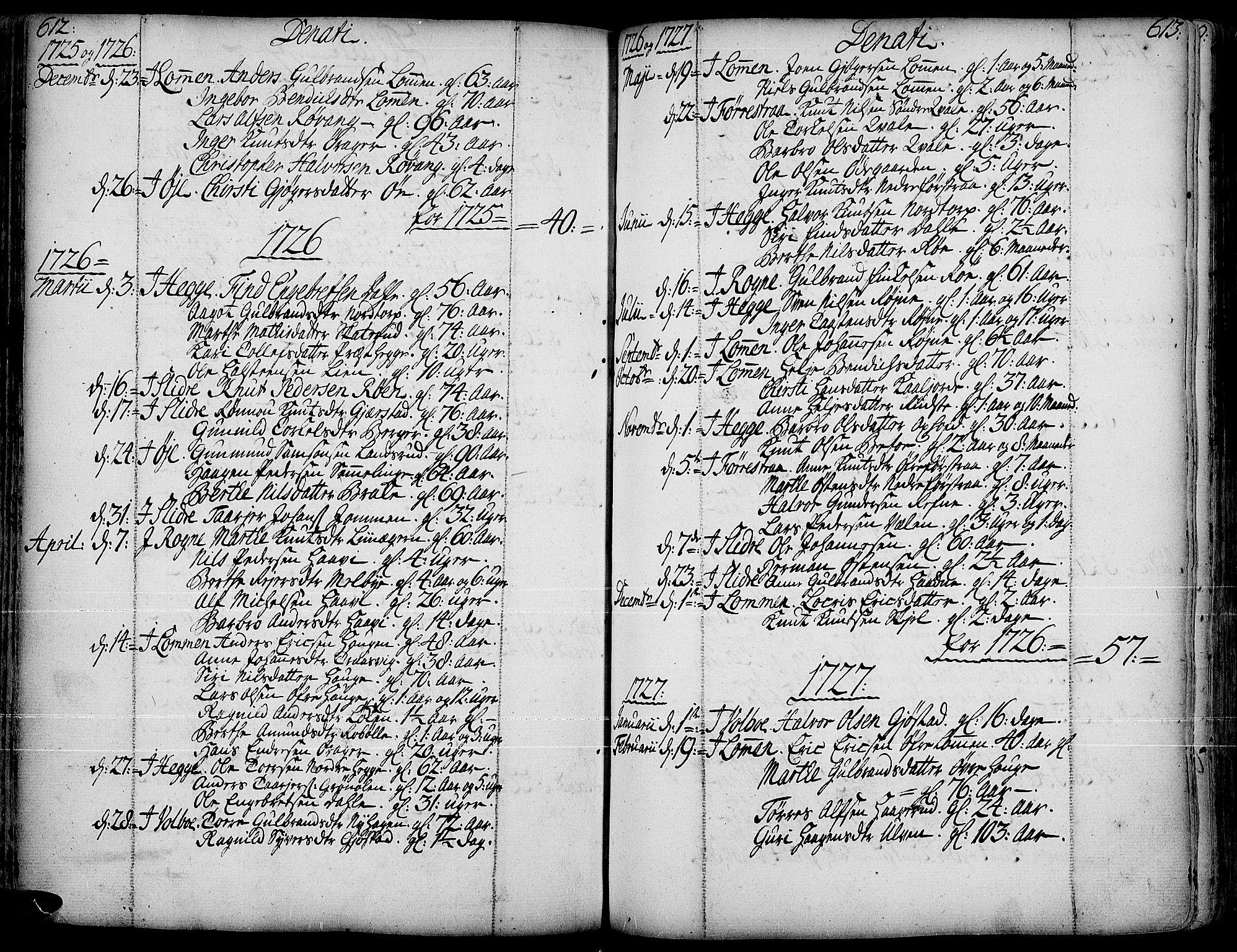 SAH, Slidre prestekontor, Ministerialbok nr. 1, 1724-1814, s. 612-613