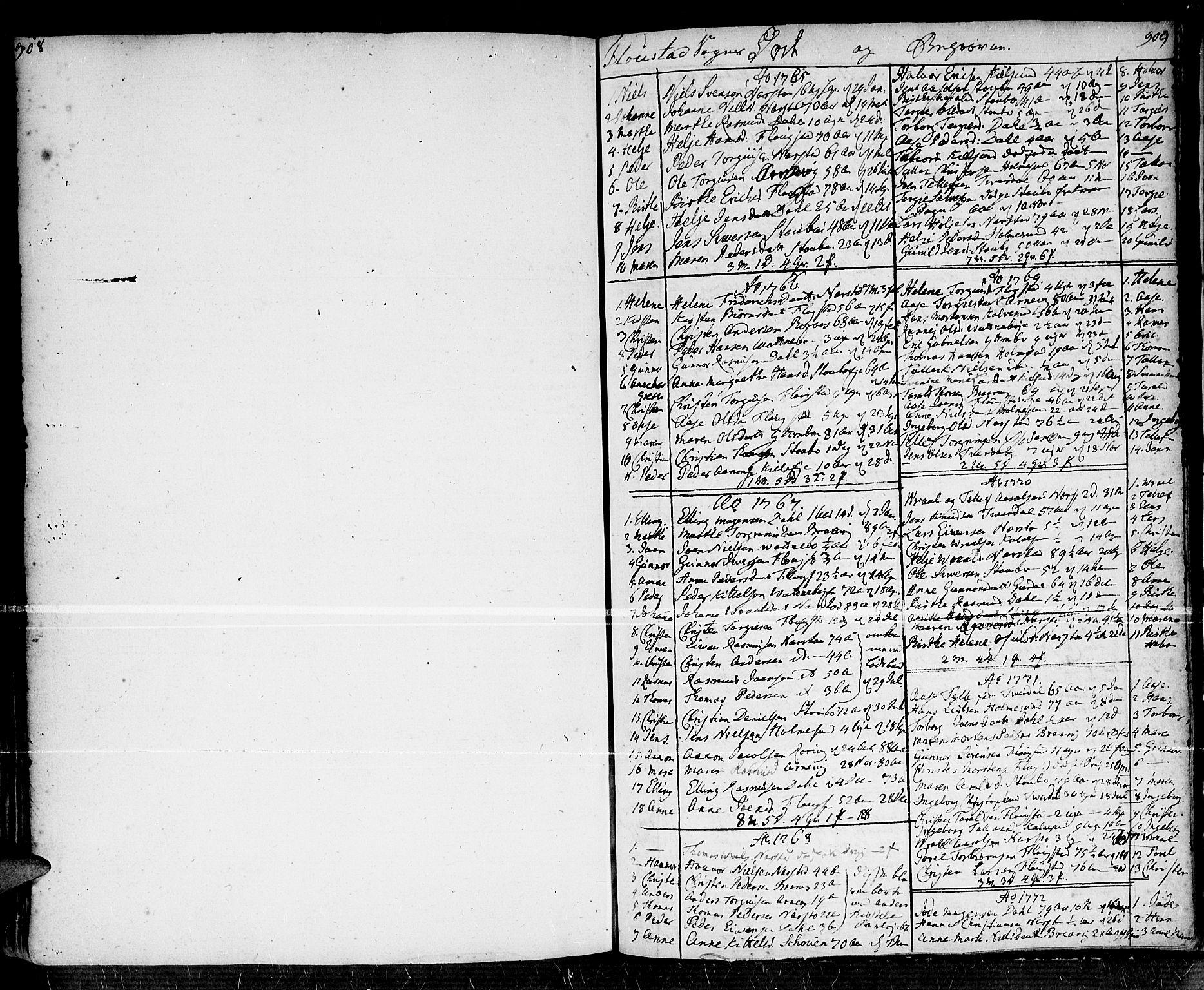 SAK, Dypvåg sokneprestkontor, F/Fa/Faa/L0001: Ministerialbok nr. A 1 /2, 1765-1798, s. 908-909
