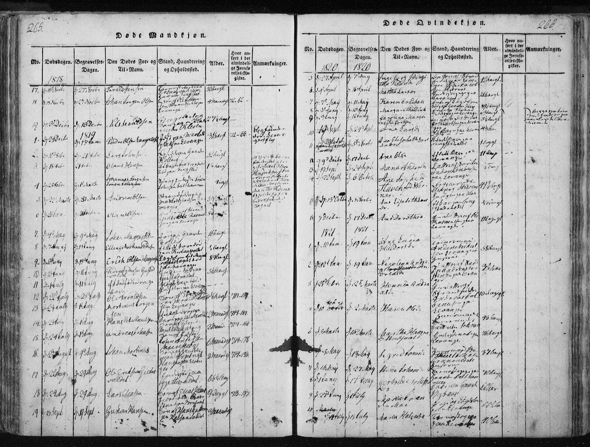 SAT, Ministerialprotokoller, klokkerbøker og fødselsregistre - Nord-Trøndelag, 717/L0148: Ministerialbok nr. 717A04 /2, 1816-1825, s. 265-266