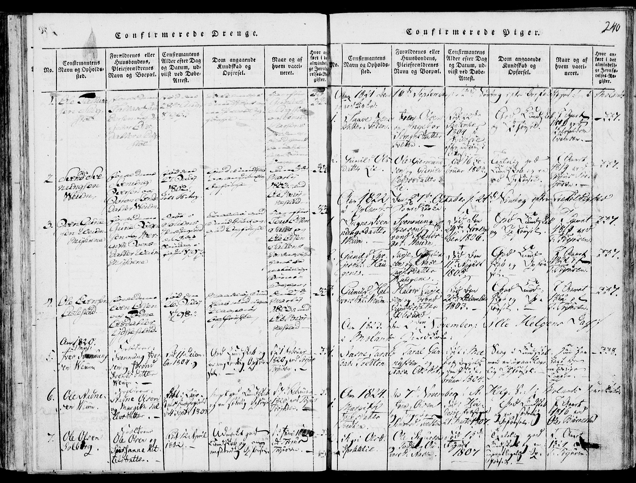 SAKO, Fyresdal kirkebøker, F/Fb/L0001: Ministerialbok nr. II 1, 1815-1854, s. 240