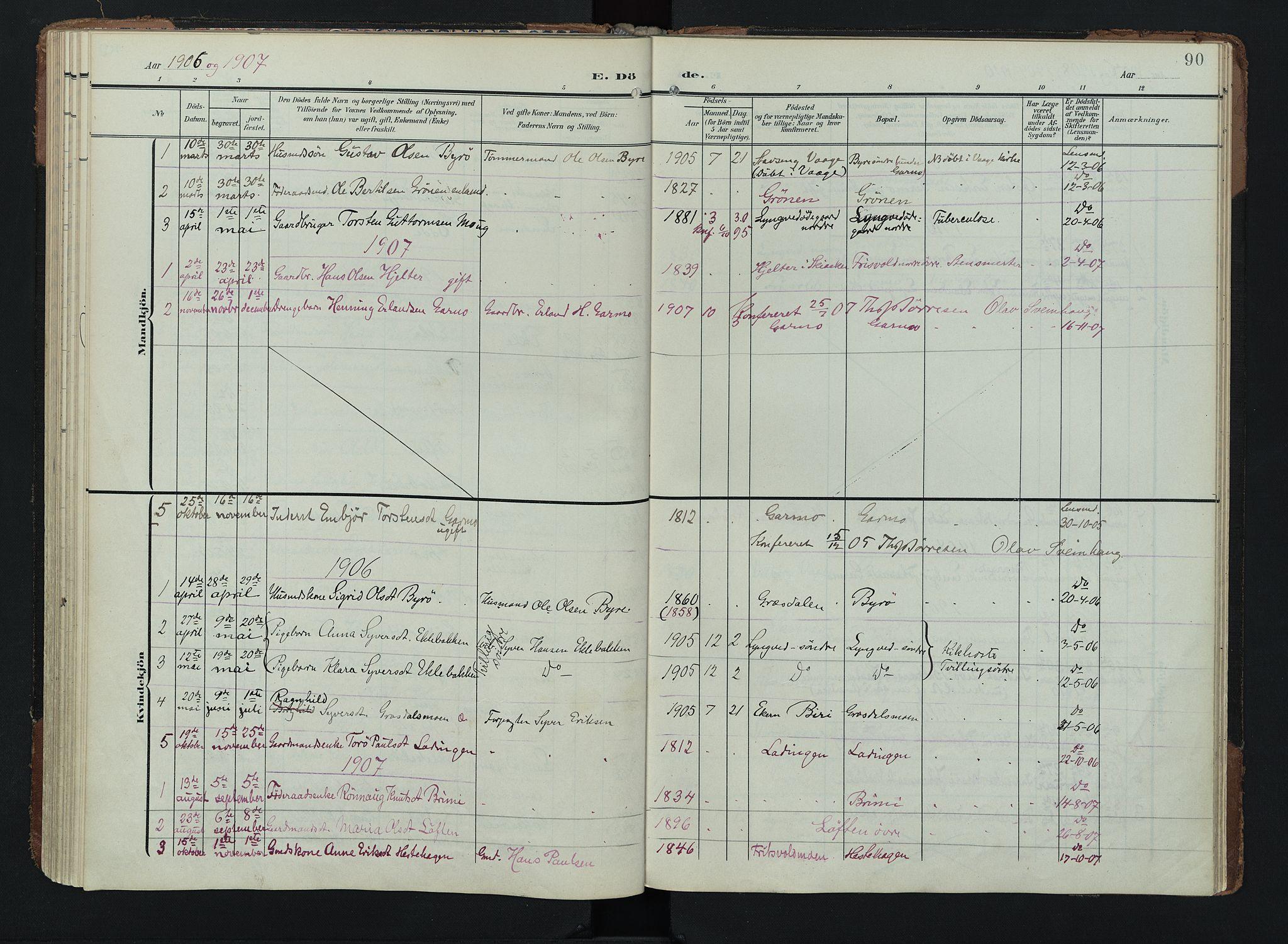 SAH, Lom prestekontor, K/L0011: Ministerialbok nr. 11, 1904-1928, s. 90