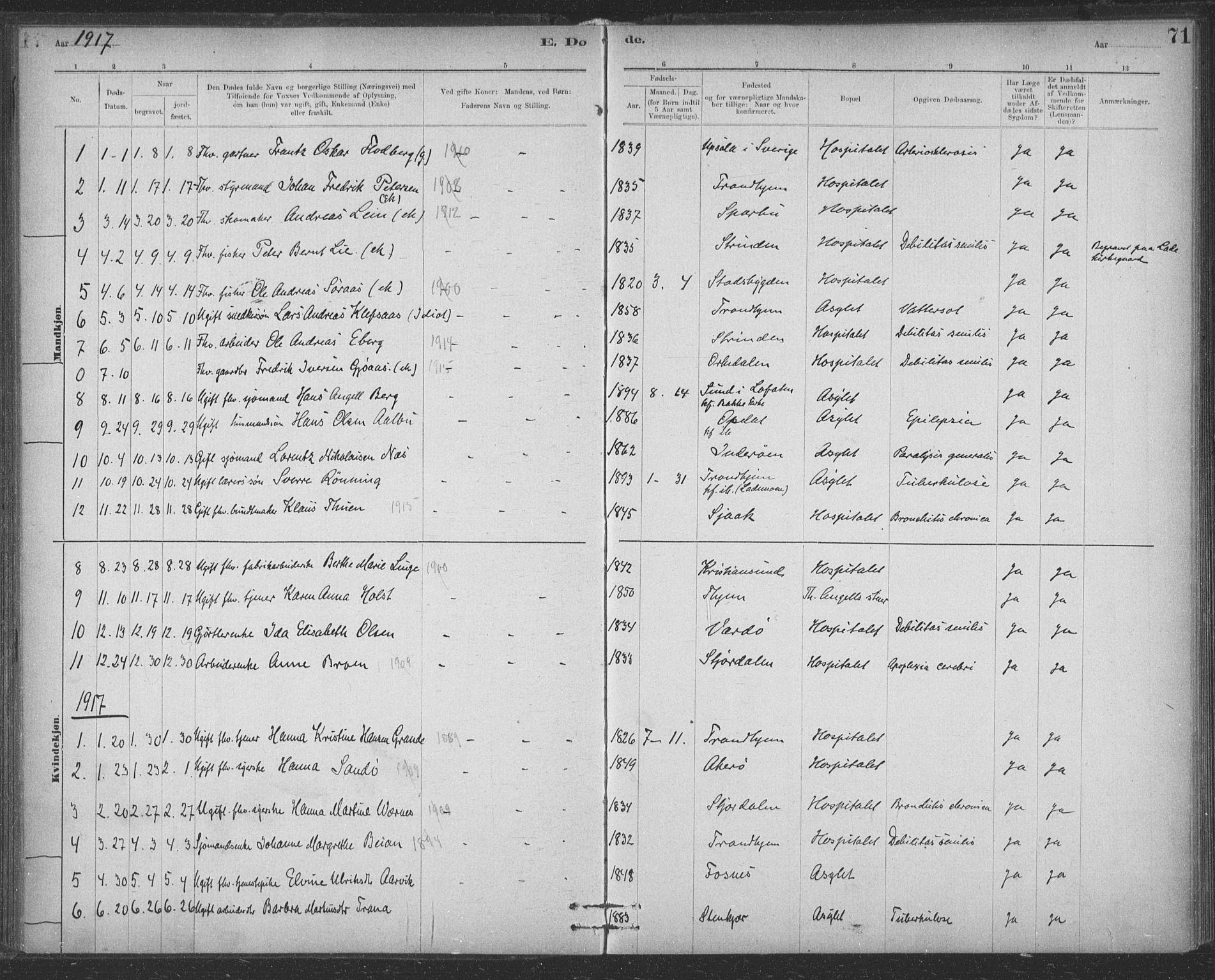 SAT, Ministerialprotokoller, klokkerbøker og fødselsregistre - Sør-Trøndelag, 623/L0470: Ministerialbok nr. 623A04, 1884-1938, s. 71