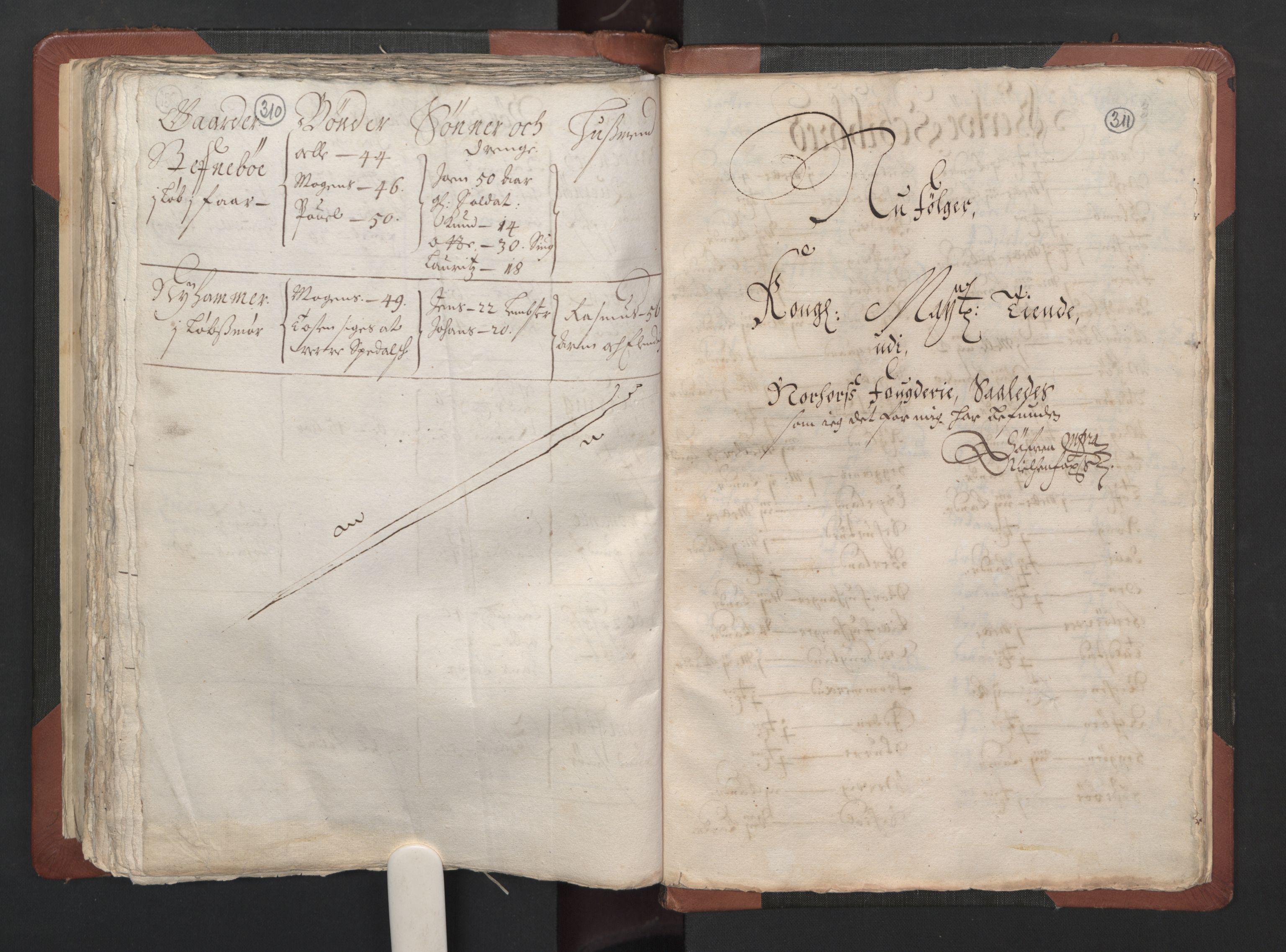 RA, Fogdenes og sorenskrivernes manntall 1664-1666, nr. 13: Nordhordland fogderi og Sunnhordland fogderi, 1665, s. 310-311