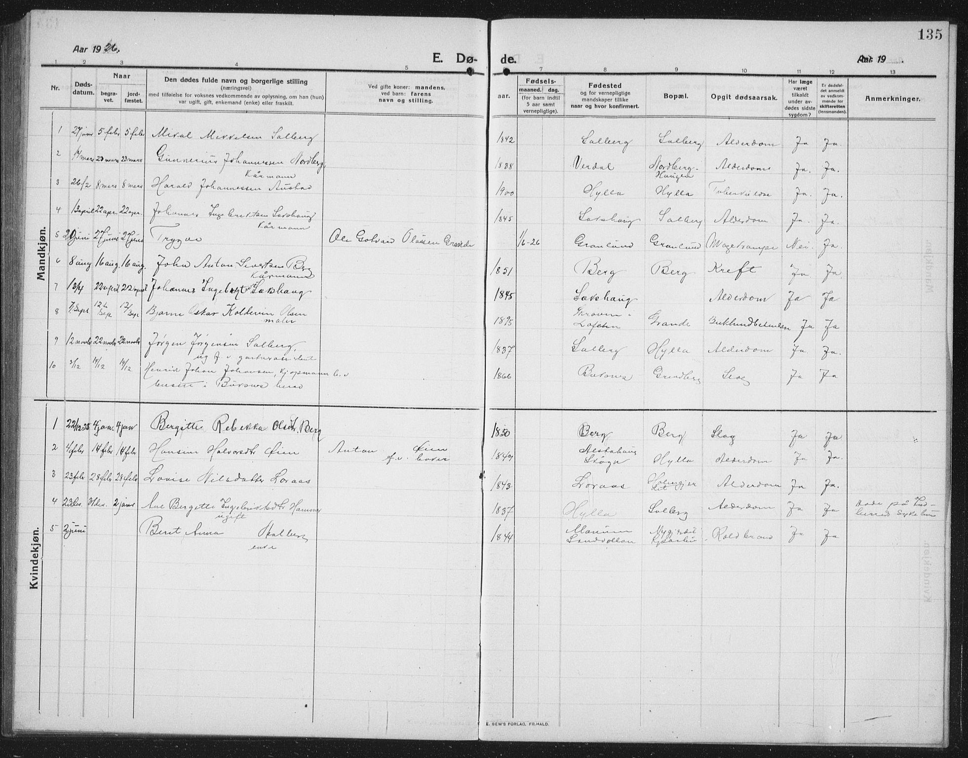 SAT, Ministerialprotokoller, klokkerbøker og fødselsregistre - Nord-Trøndelag, 731/L0312: Klokkerbok nr. 731C03, 1911-1935, s. 135