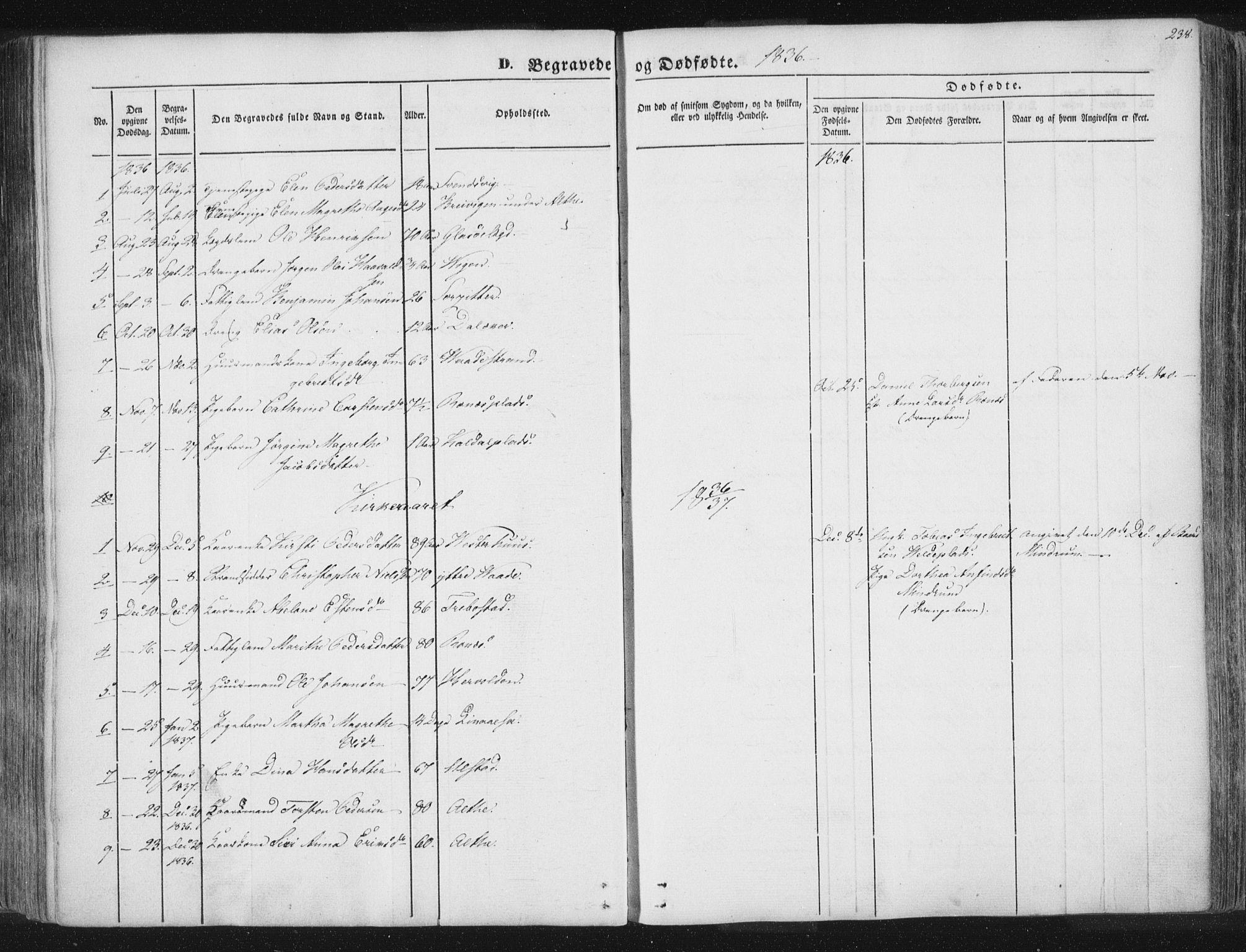 SAT, Ministerialprotokoller, klokkerbøker og fødselsregistre - Nord-Trøndelag, 741/L0392: Ministerialbok nr. 741A06, 1836-1848, s. 238