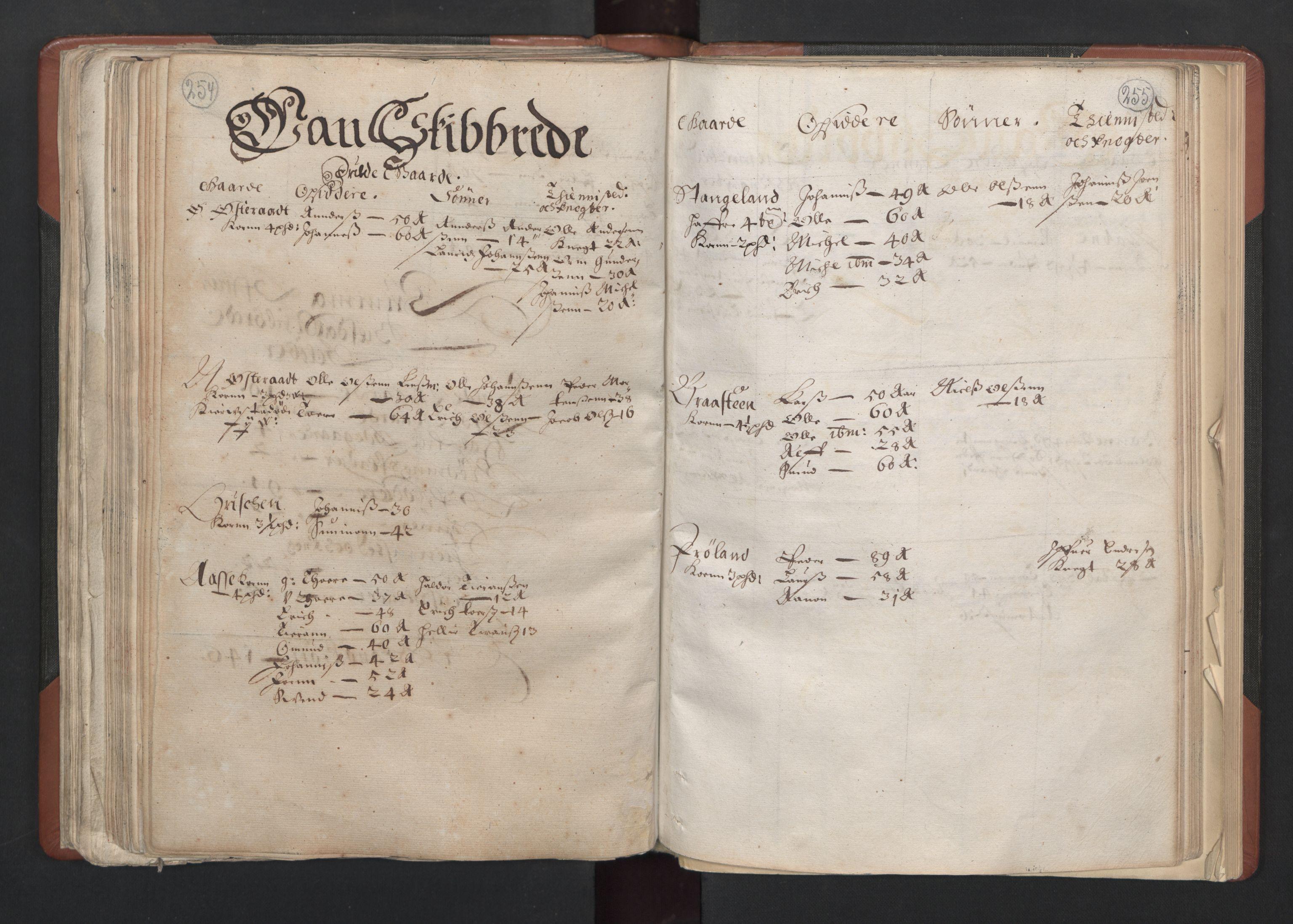 RA, Fogdenes og sorenskrivernes manntall 1664-1666, nr. 11: Jæren og Dalane fogderi, 1664, s. 254-255