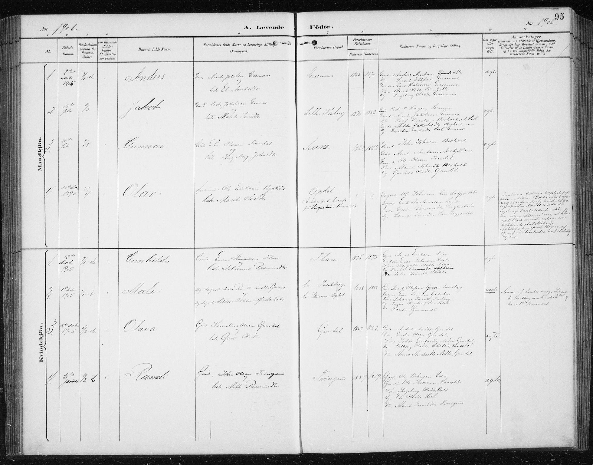 SAT, Ministerialprotokoller, klokkerbøker og fødselsregistre - Sør-Trøndelag, 674/L0876: Klokkerbok nr. 674C03, 1892-1912, s. 95