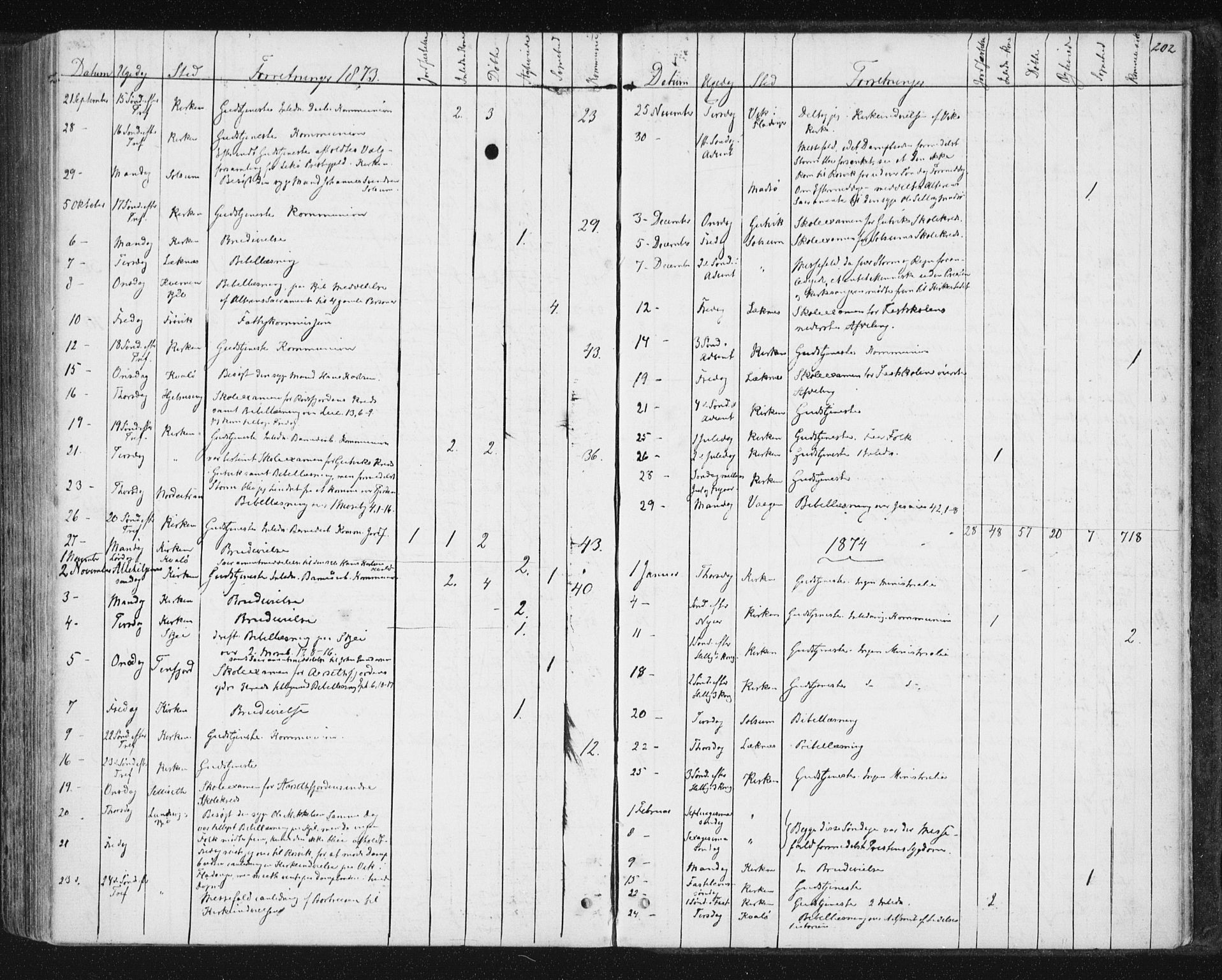 SAT, Ministerialprotokoller, klokkerbøker og fødselsregistre - Nord-Trøndelag, 788/L0696: Ministerialbok nr. 788A03, 1863-1877, s. 202