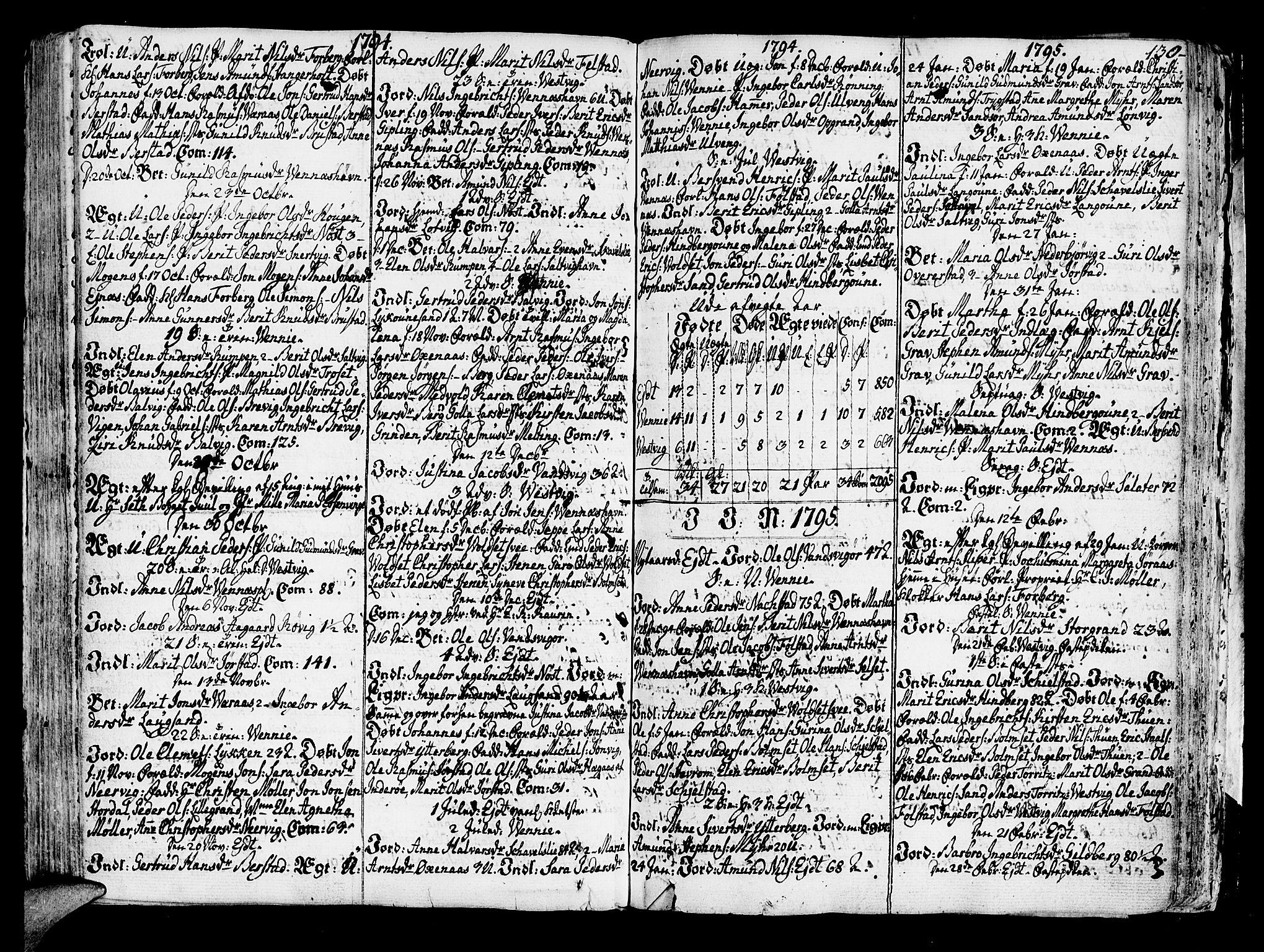 SAT, Ministerialprotokoller, klokkerbøker og fødselsregistre - Nord-Trøndelag, 722/L0216: Ministerialbok nr. 722A03, 1756-1816, s. 130