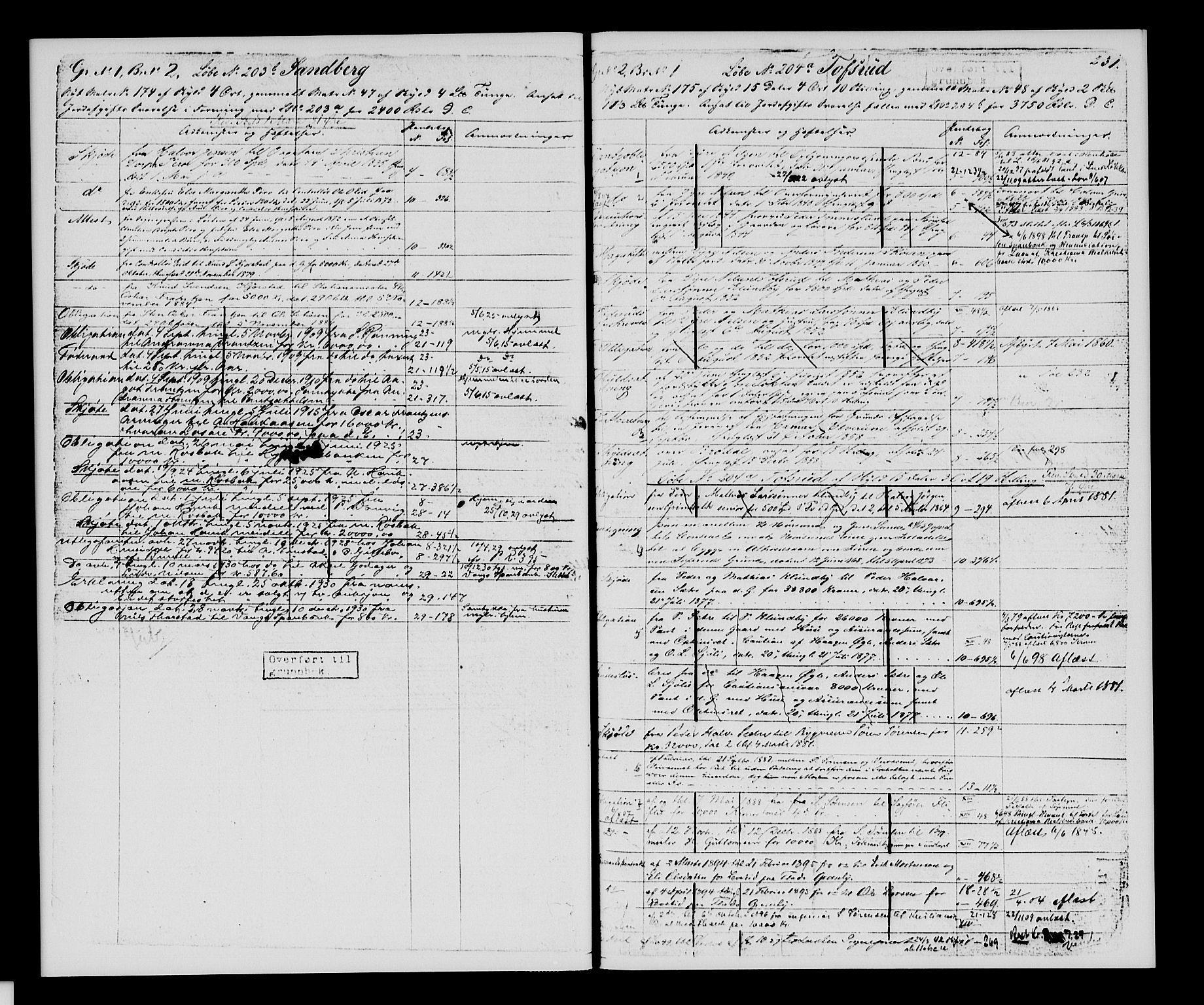 SAH, Sør-Hedmark sorenskriveri, H/Ha/Hac/Hacc/L0001: Panteregister nr. 3.1, 1855-1943, s. 231