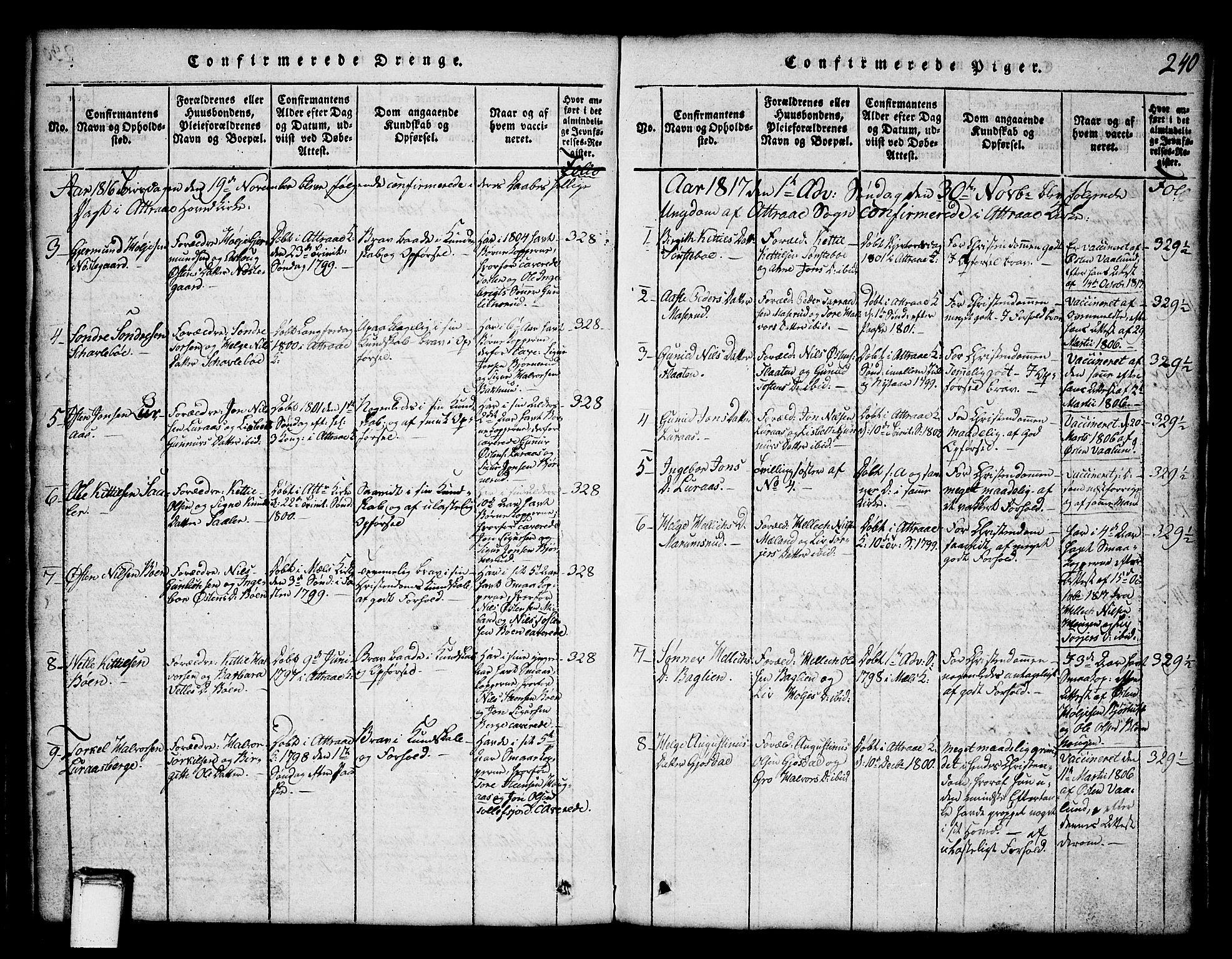 SAKO, Tinn kirkebøker, G/Ga/L0001: Klokkerbok nr. I 1, 1815-1850, s. 240