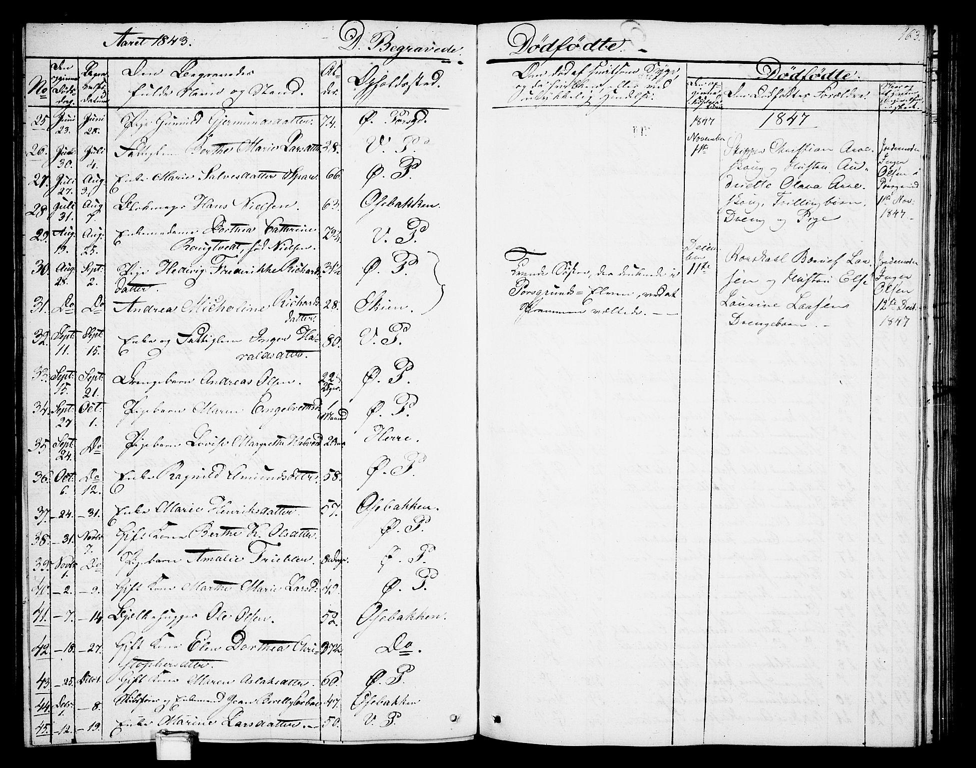 SAKO, Porsgrunn kirkebøker , G/Gb/L0003: Klokkerbok nr. II 3, 1841-1852, s. 163