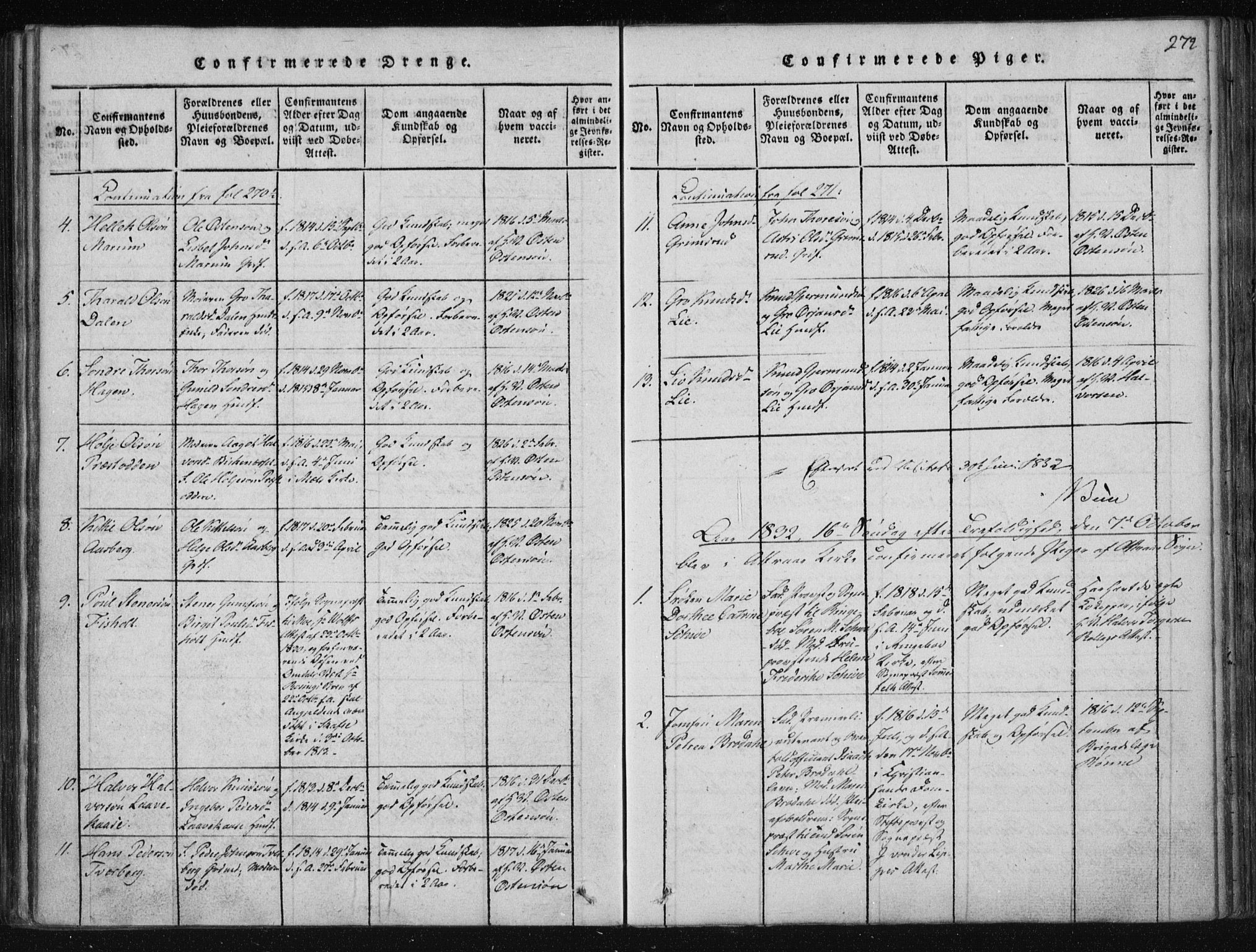 SAKO, Tinn kirkebøker, F/Fa/L0004: Ministerialbok nr. I 4, 1815-1843, s. 272