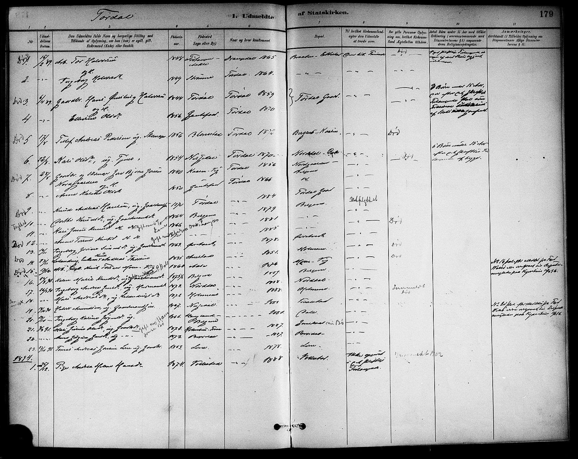 SAKO, Drangedal kirkebøker, F/Fa/L0011: Ministerialbok nr. 11 /2, 1885-1894, s. 179