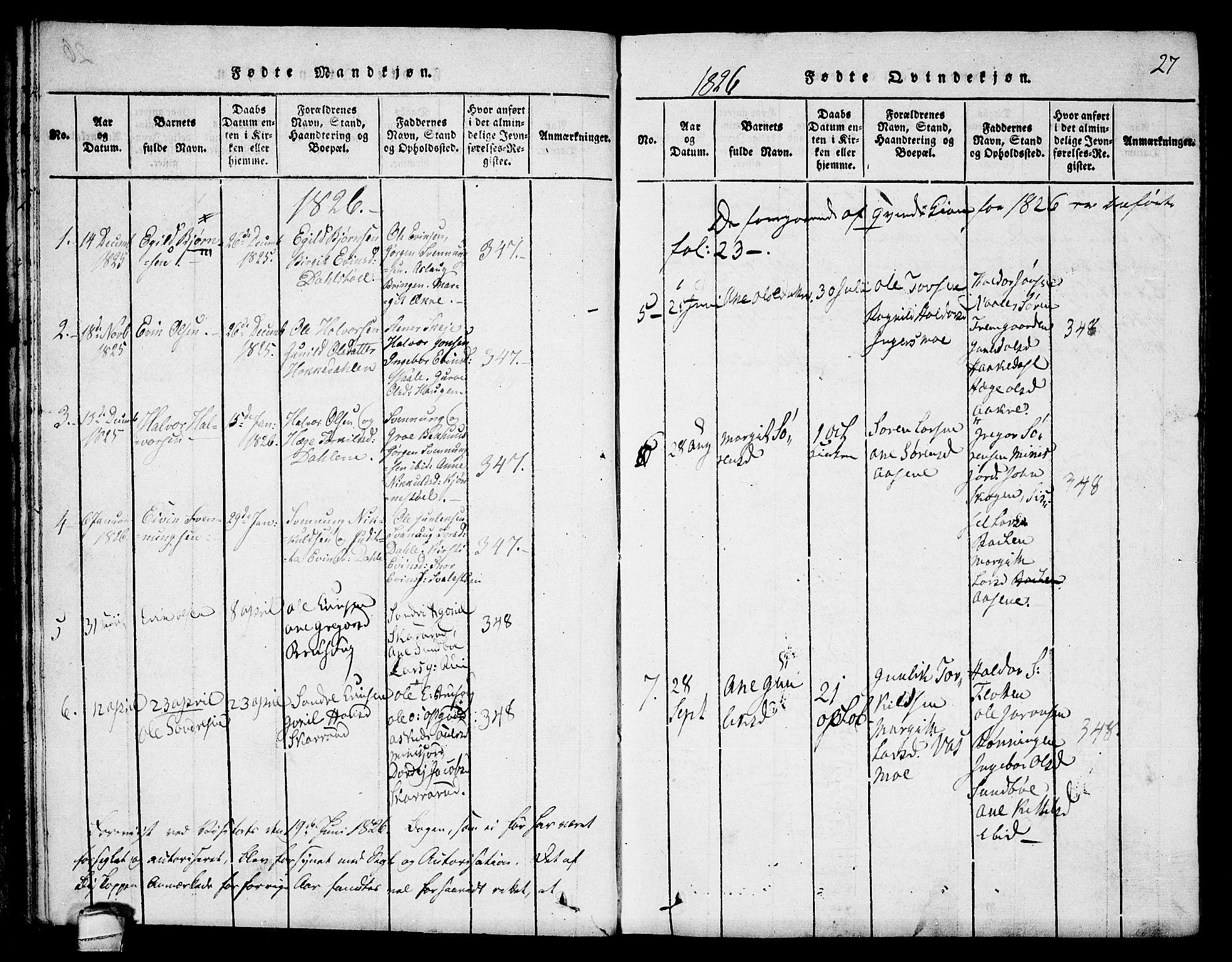 SAKO, Seljord kirkebøker, F/Fb/L0001: Ministerialbok nr. II 1, 1815-1831, s. 27