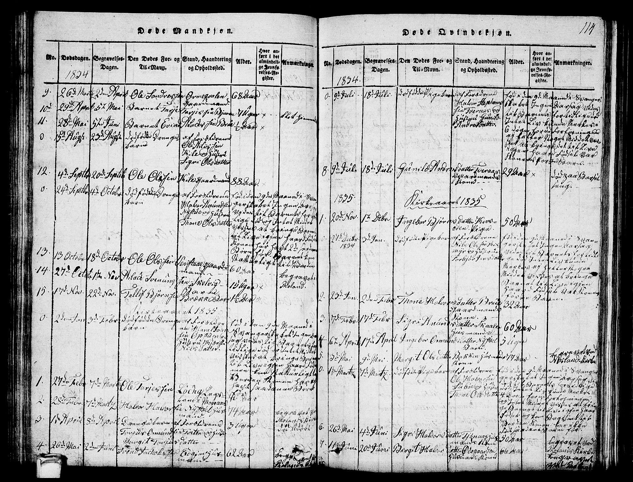 SAKO, Vinje kirkebøker, G/Ga/L0001: Klokkerbok nr. I 1, 1814-1843, s. 114