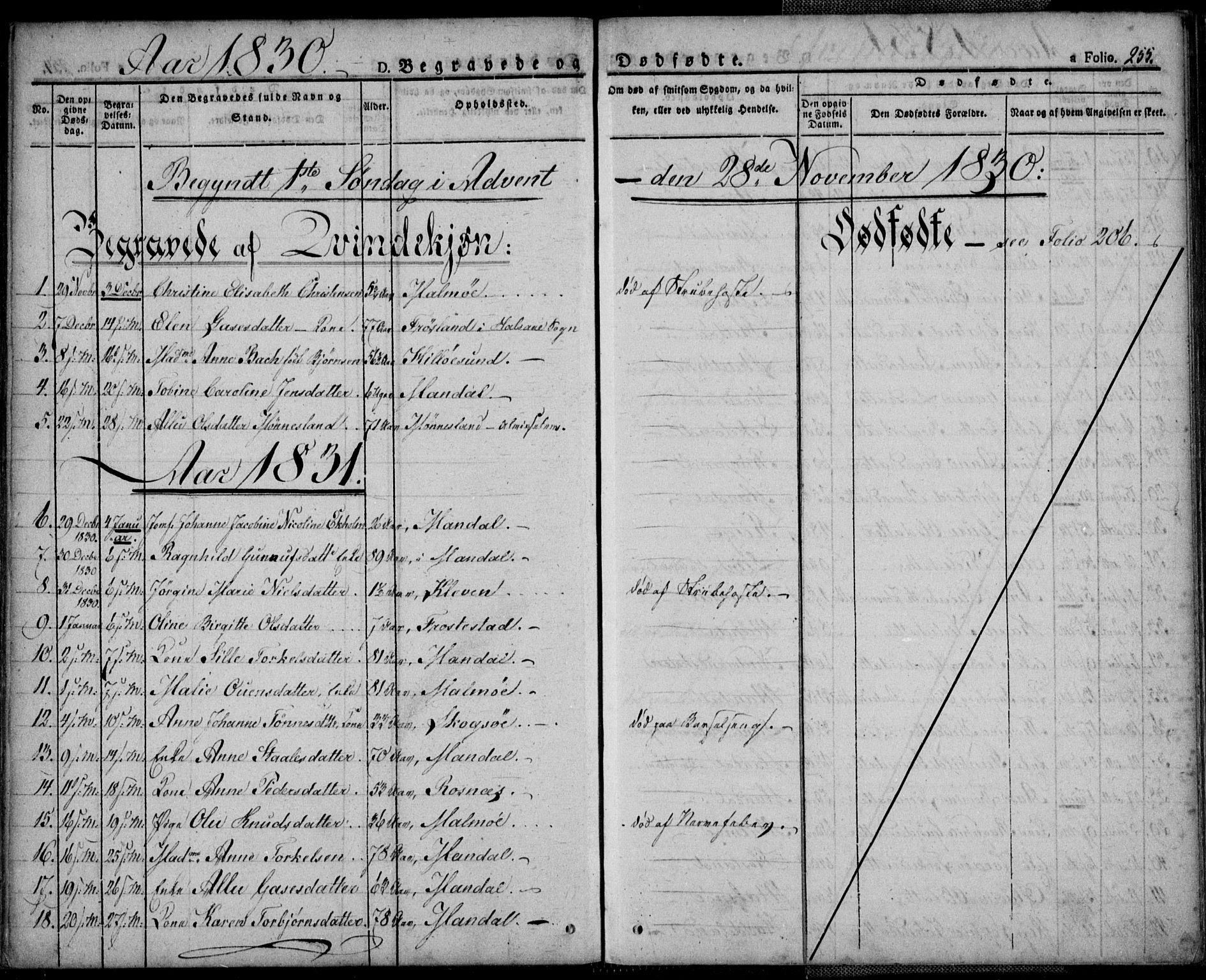 SAK, Mandal sokneprestkontor, F/Fa/Faa/L0011: Ministerialbok nr. A 11, 1830-1839, s. 255
