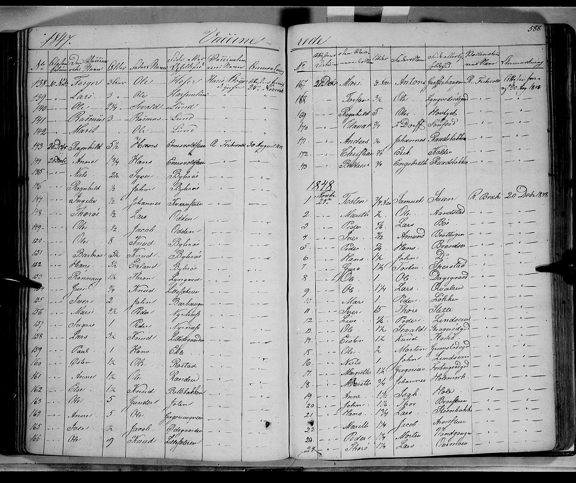 SAH, Lom prestekontor, K/L0006: Ministerialbok nr. 6B, 1837-1863, s. 588