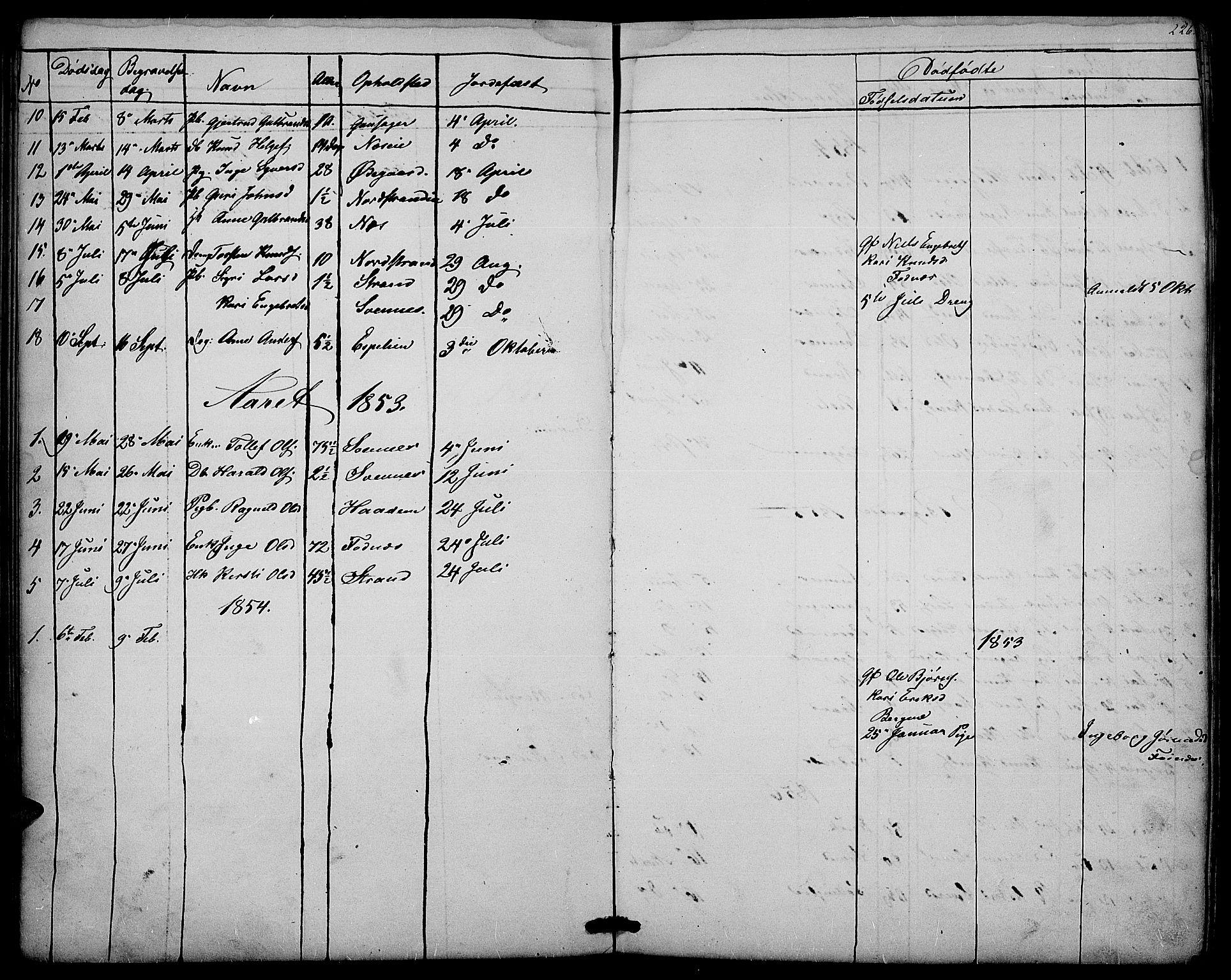 SAH, Nord-Aurdal prestekontor, Klokkerbok nr. 3, 1842-1882, s. 226