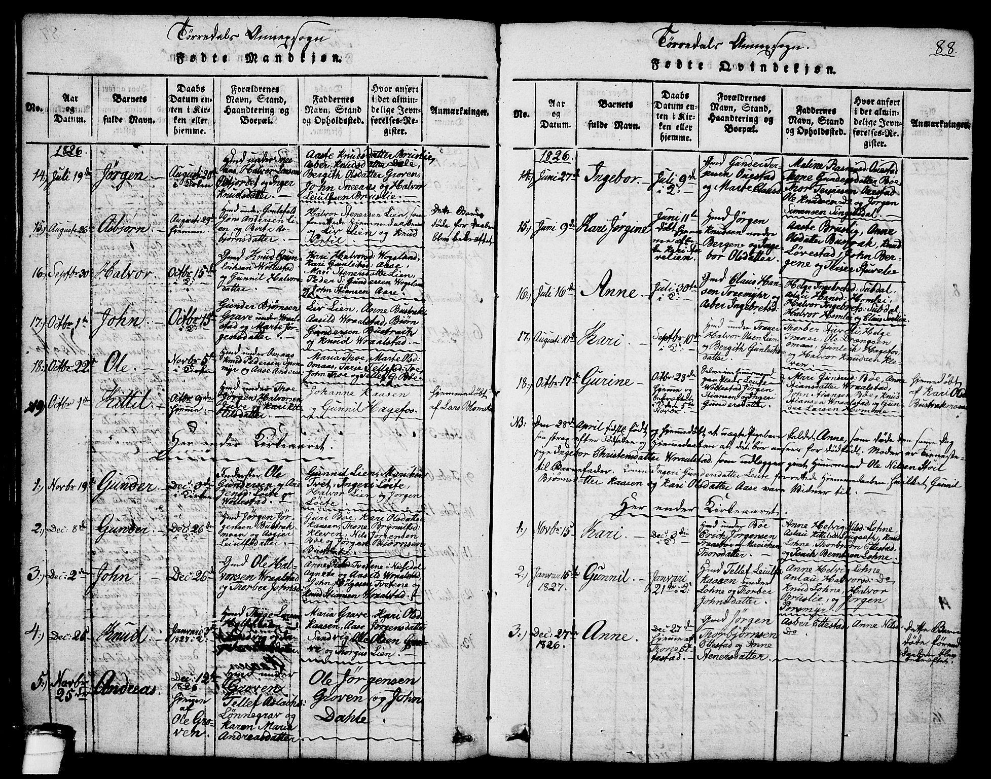 SAKO, Drangedal kirkebøker, G/Ga/L0001: Klokkerbok nr. I 1 /2, 1814-1856, s. 88