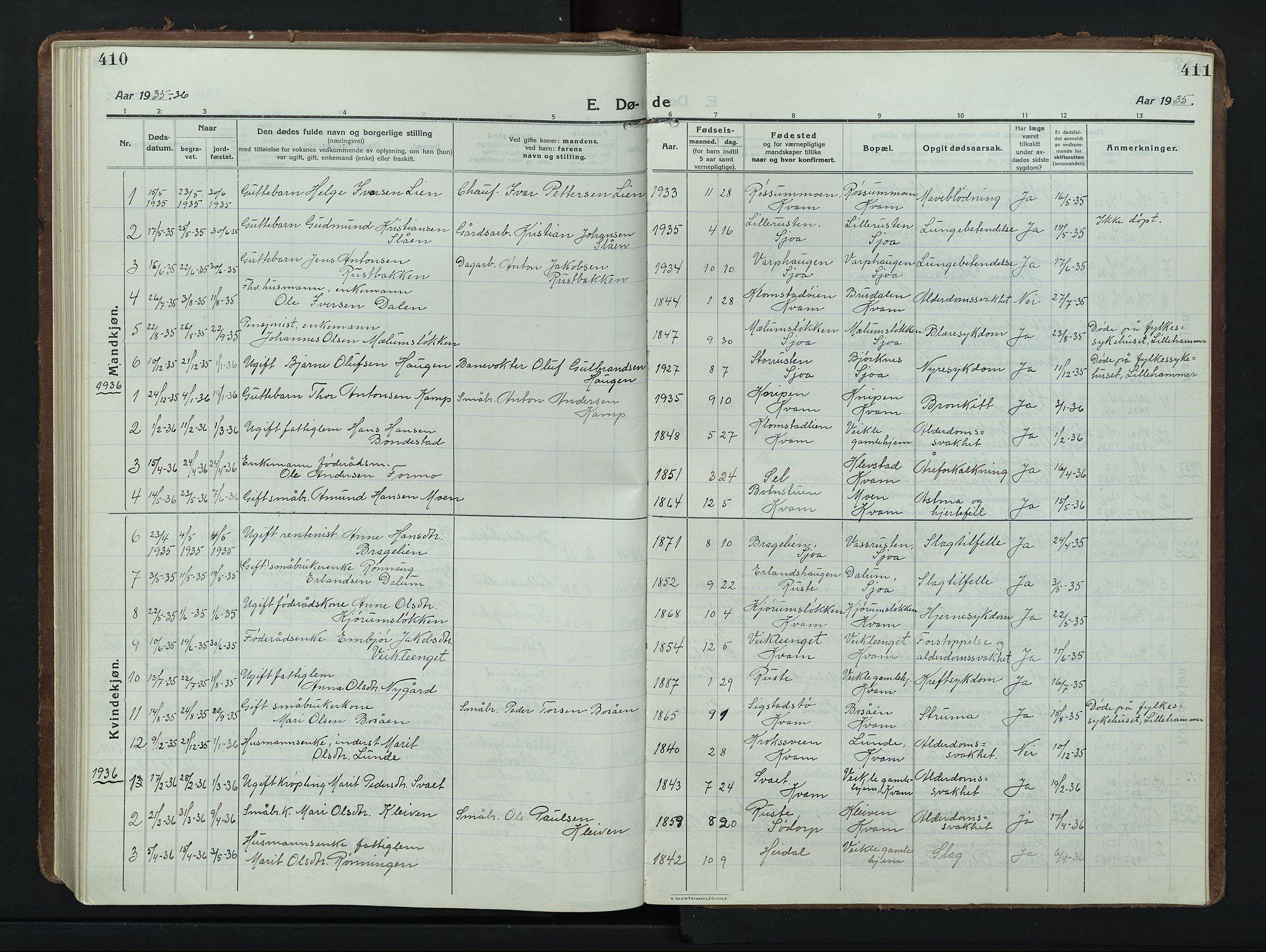 SAH, Nord-Fron prestekontor, Klokkerbok nr. 8, 1915-1948, s. 410-411