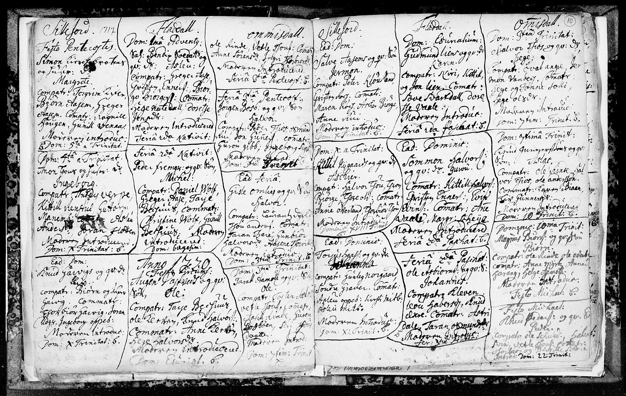 SAKO, Seljord kirkebøker, F/Fa/L0003: Ministerialbok nr. I 3, 1714-1725, s. 10