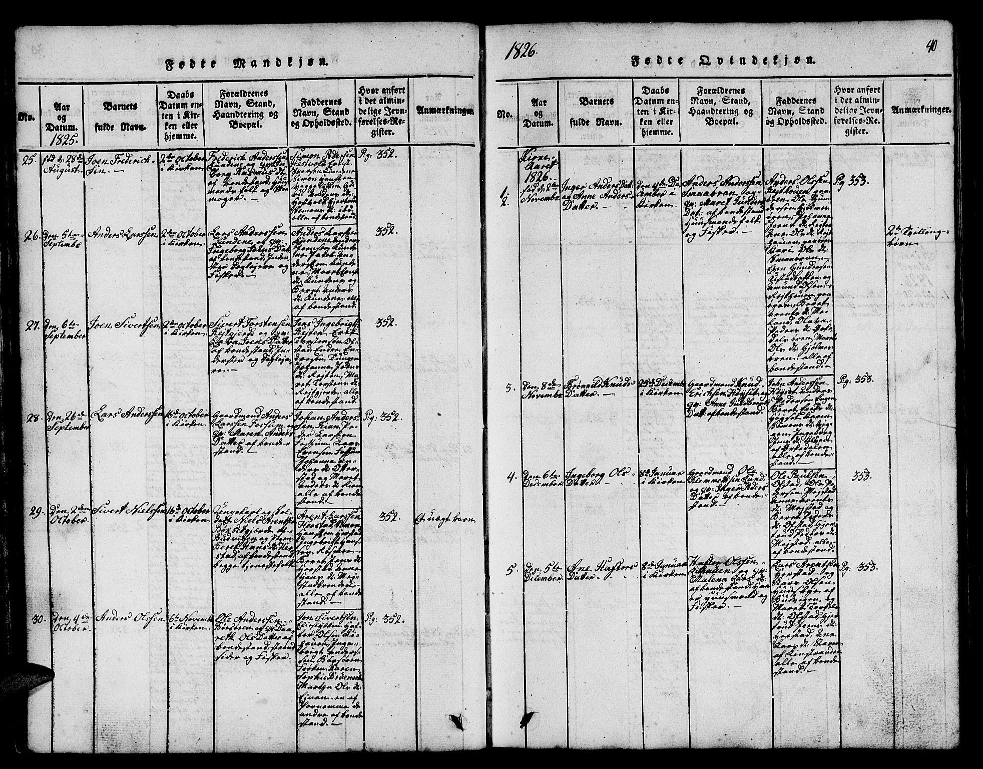 SAT, Ministerialprotokoller, klokkerbøker og fødselsregistre - Sør-Trøndelag, 665/L0776: Klokkerbok nr. 665C01, 1817-1837, s. 40