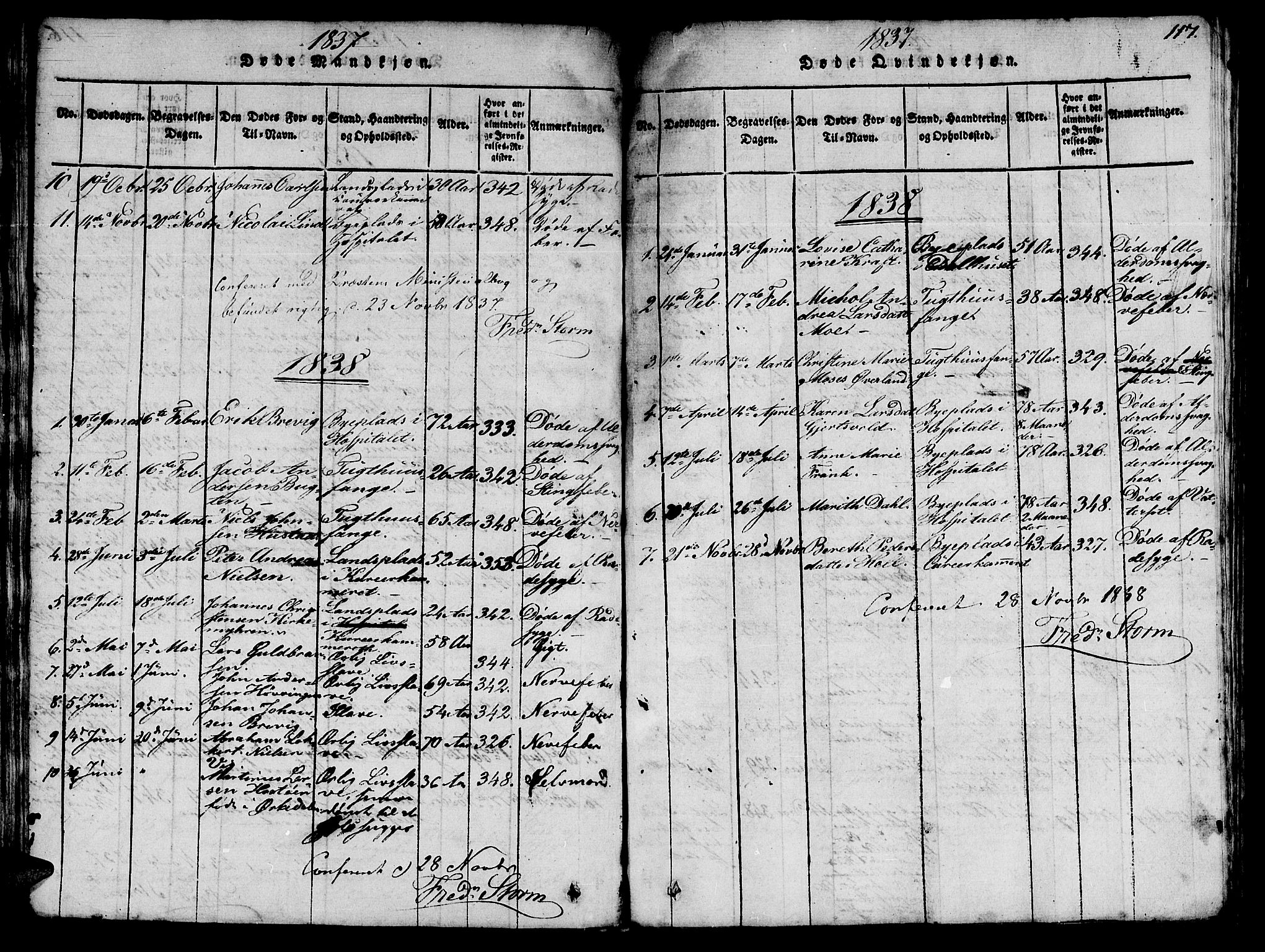SAT, Ministerialprotokoller, klokkerbøker og fødselsregistre - Sør-Trøndelag, 623/L0478: Klokkerbok nr. 623C01, 1815-1873, s. 117