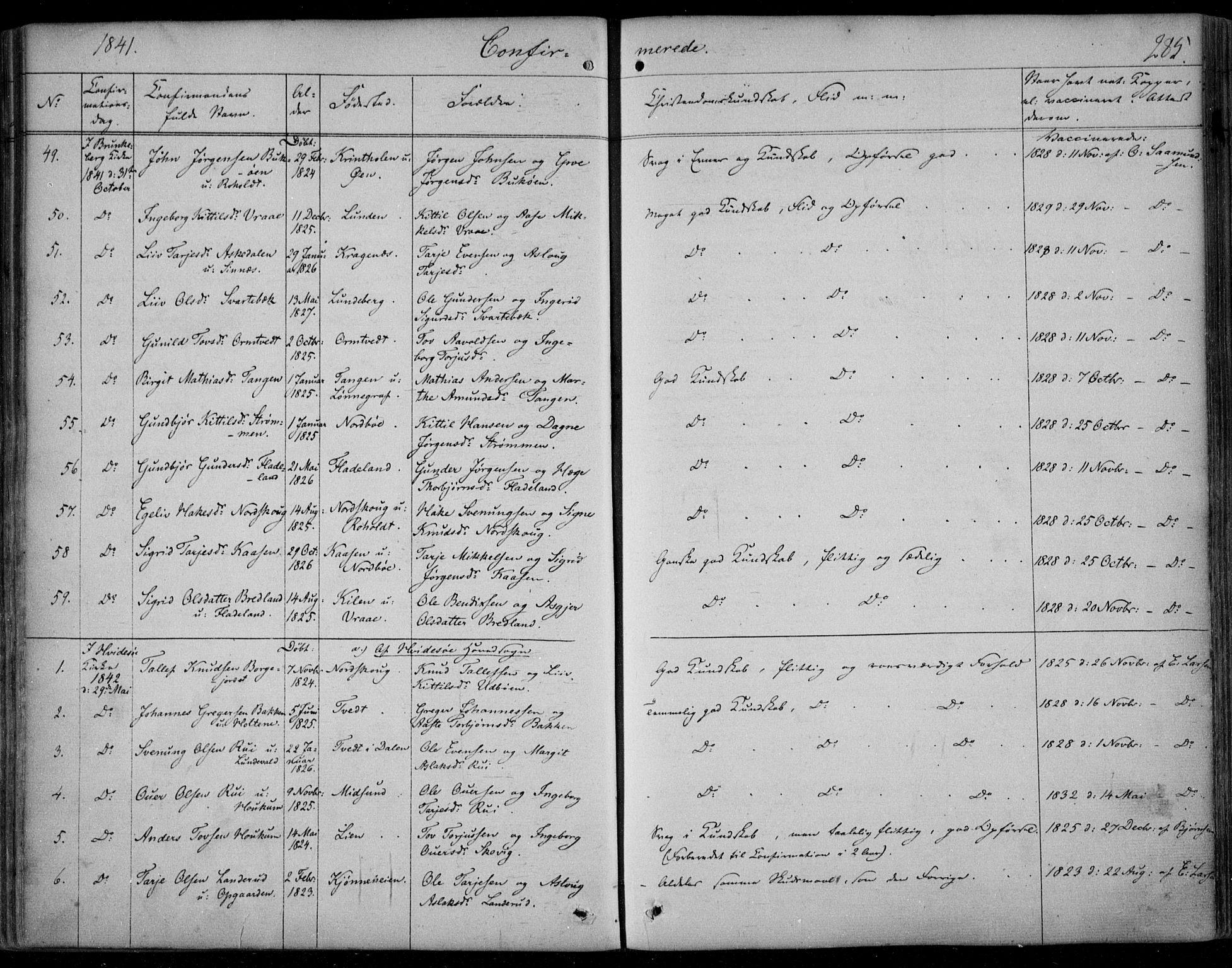 SAKO, Kviteseid kirkebøker, F/Fa/L0006: Ministerialbok nr. I 6, 1836-1858, s. 285
