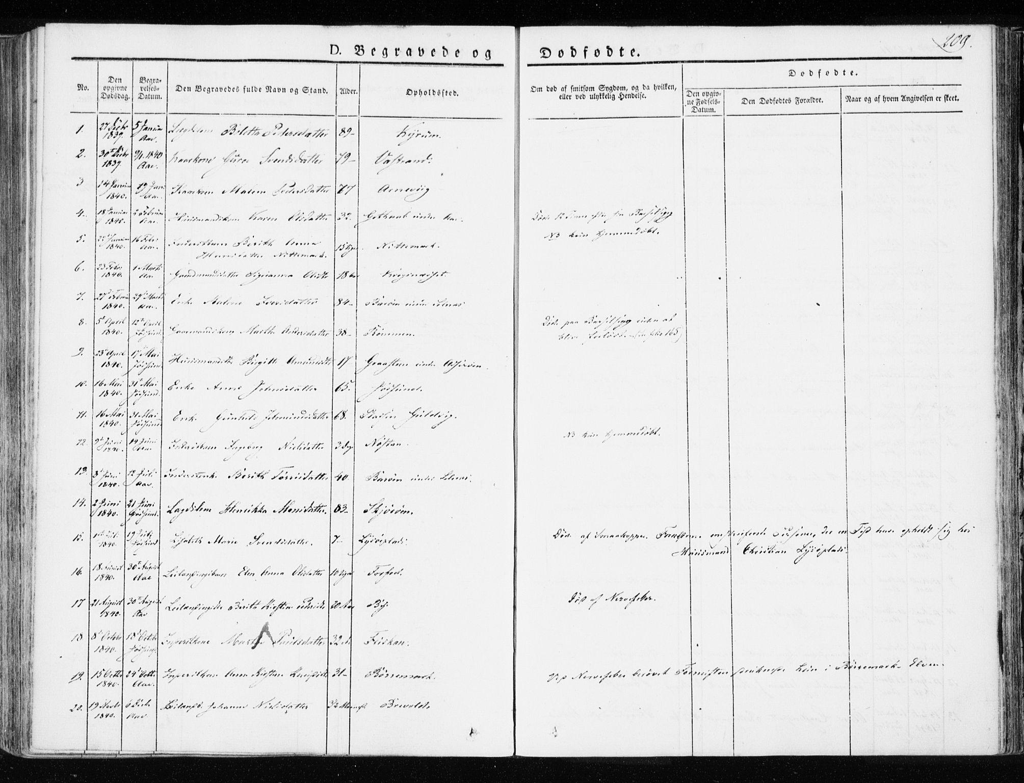 SAT, Ministerialprotokoller, klokkerbøker og fødselsregistre - Sør-Trøndelag, 655/L0676: Ministerialbok nr. 655A05, 1830-1847, s. 209