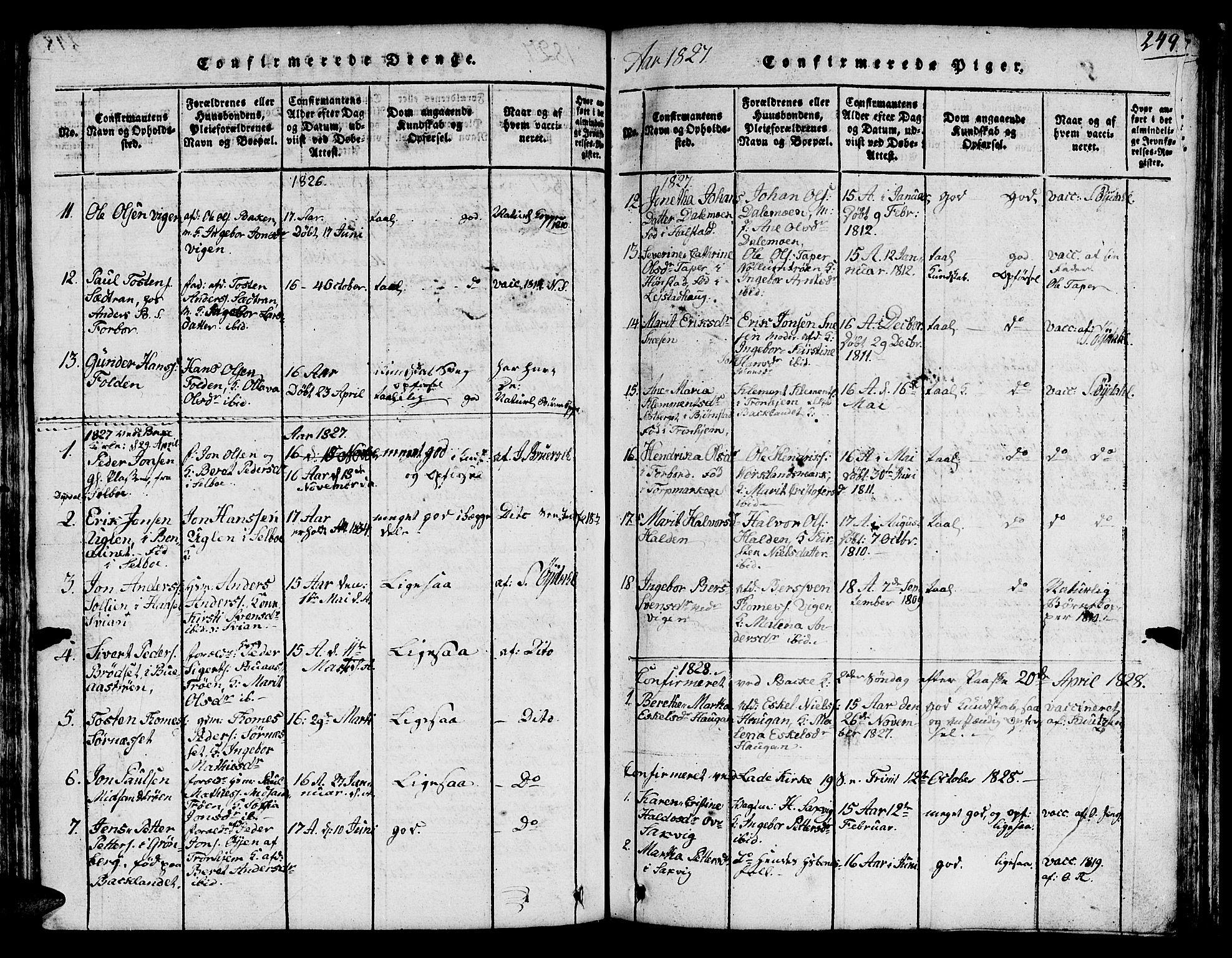 SAT, Ministerialprotokoller, klokkerbøker og fødselsregistre - Sør-Trøndelag, 616/L0420: Klokkerbok nr. 616C03, 1817-1835, s. 249