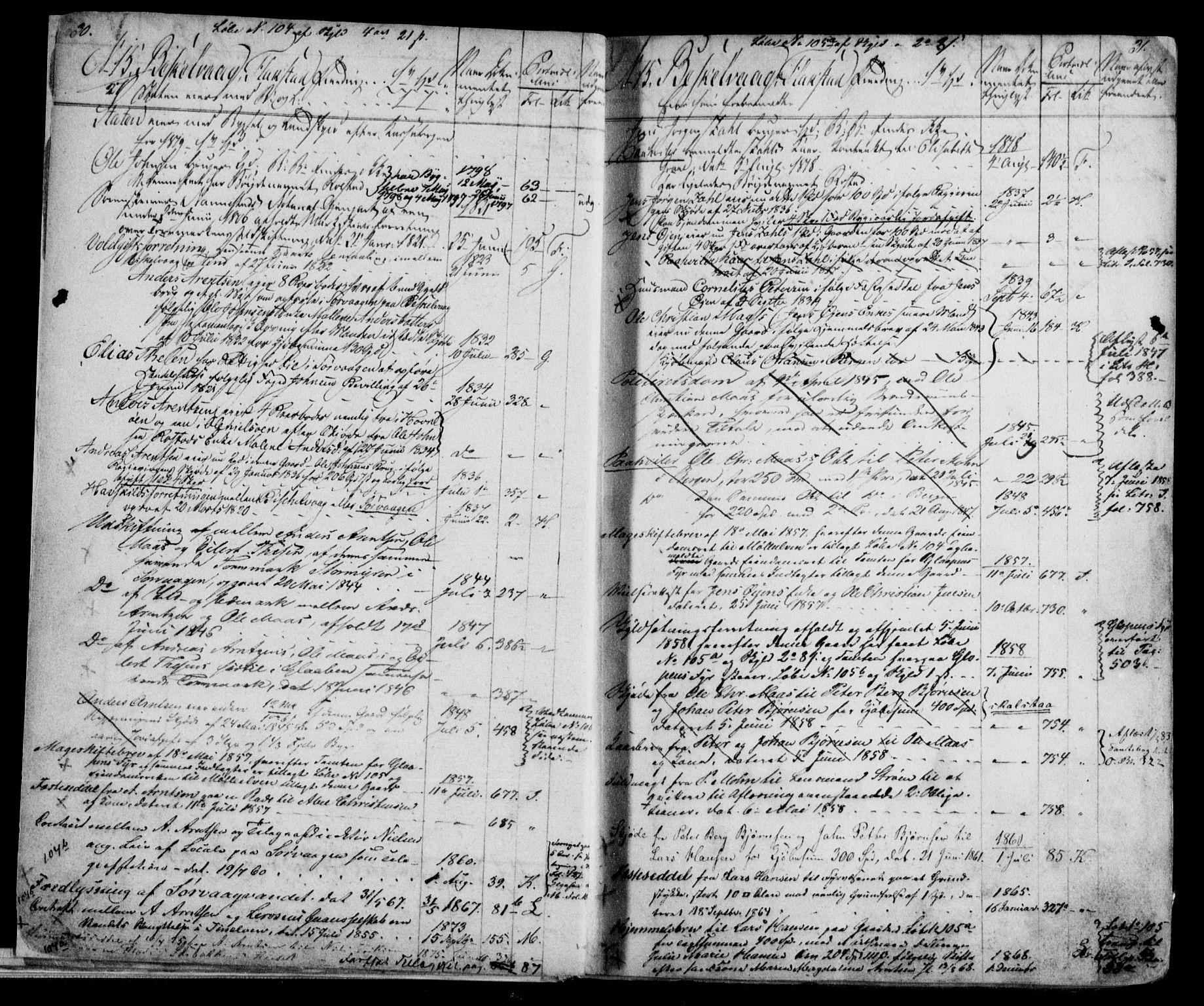 SAT, Lofoten sorenskriveri, 2/2A/L0001: Panteregister nr. 1, 1711-1884, s. 30-31