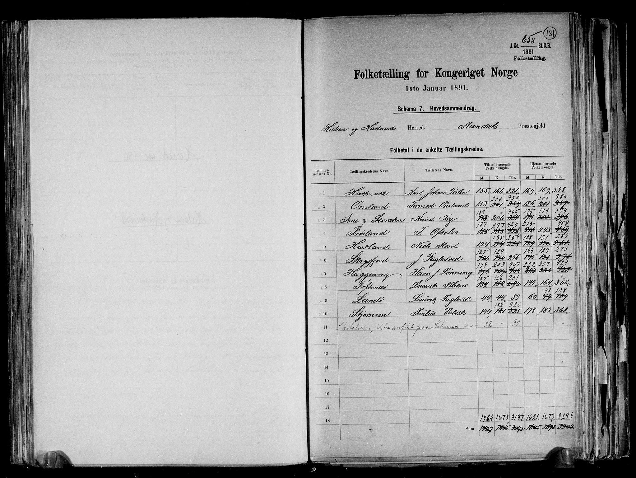 RA, Folketelling 1891 for 1019 Halse og Harkmark herred, 1891, s. 2