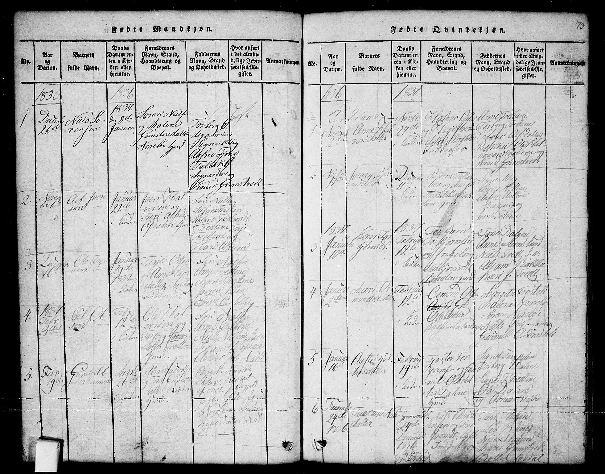 SAKO, Nissedal kirkebøker, G/Ga/L0001: Klokkerbok nr. I 1, 1814-1860, s. 73