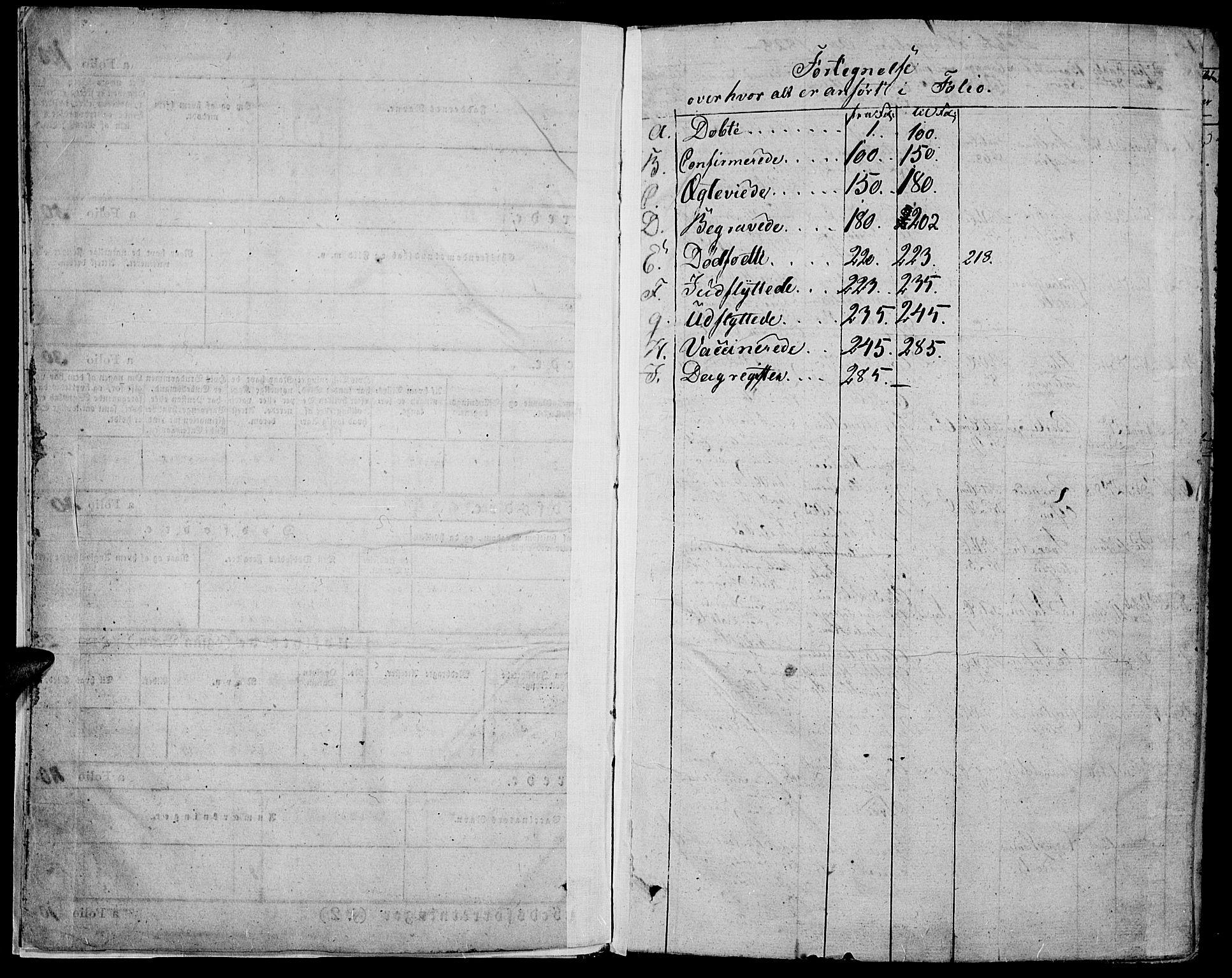 SAH, Biri prestekontor, Ministerialbok nr. 4, 1829-1842