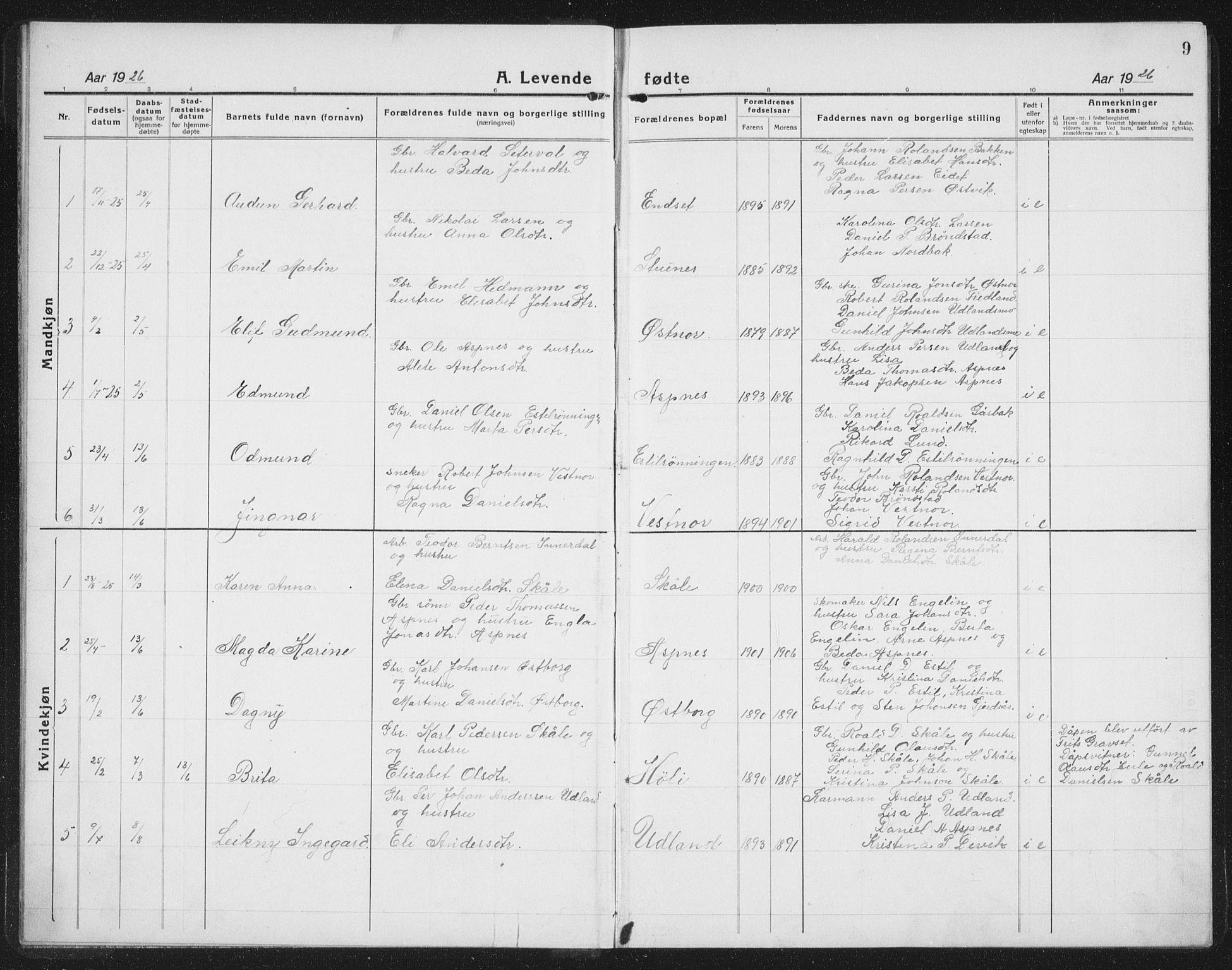 SAT, Ministerialprotokoller, klokkerbøker og fødselsregistre - Nord-Trøndelag, 757/L0507: Klokkerbok nr. 757C02, 1923-1939, s. 9