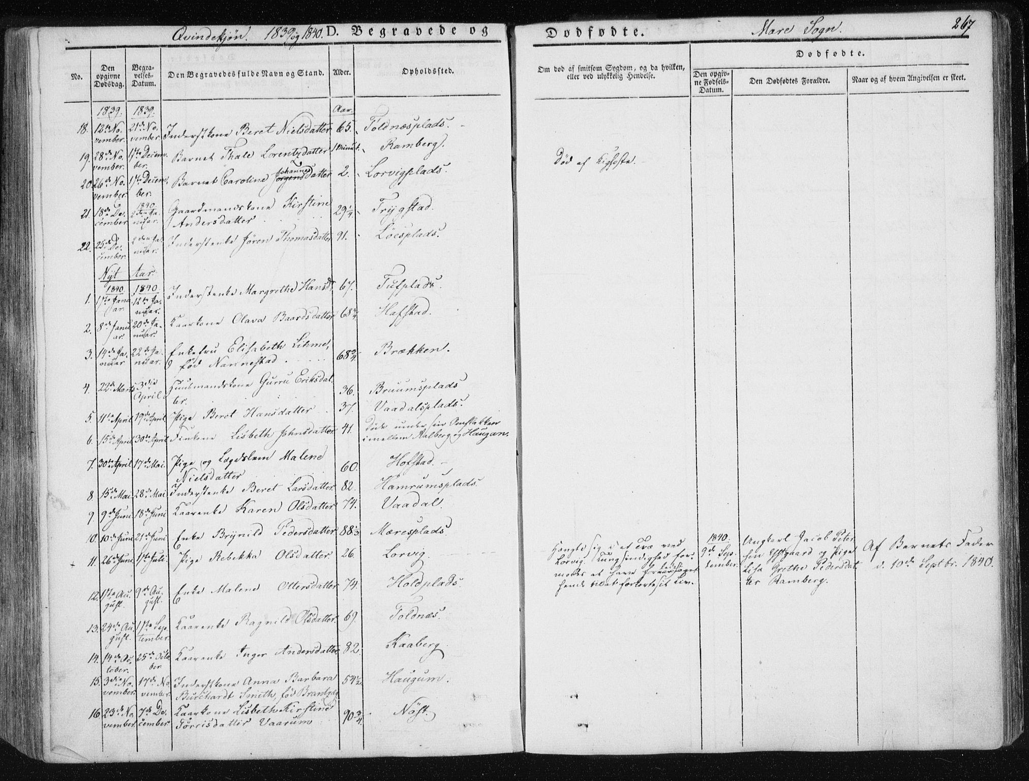 SAT, Ministerialprotokoller, klokkerbøker og fødselsregistre - Nord-Trøndelag, 735/L0339: Ministerialbok nr. 735A06 /1, 1836-1848, s. 267