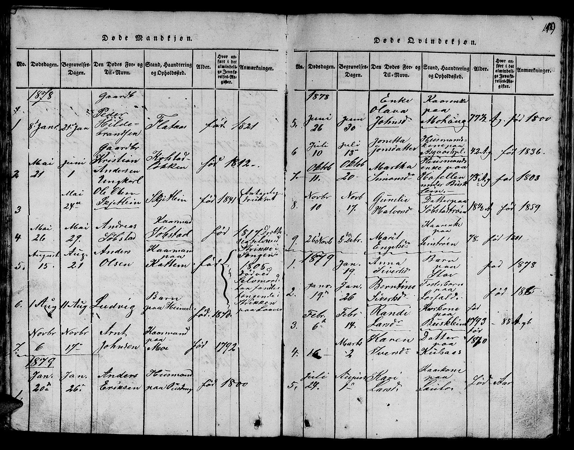 SAT, Ministerialprotokoller, klokkerbøker og fødselsregistre - Sør-Trøndelag, 613/L0393: Klokkerbok nr. 613C01, 1816-1886, s. 149