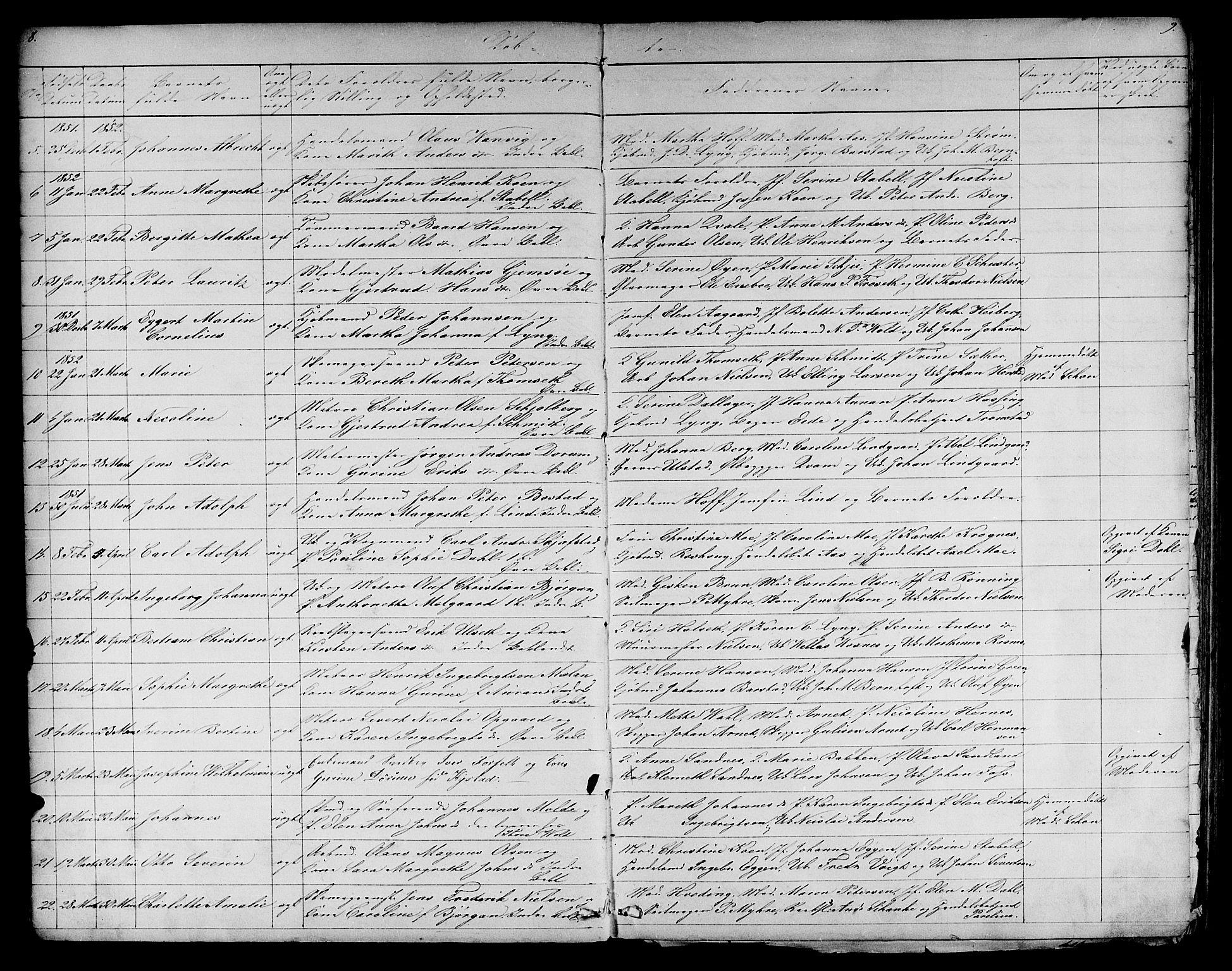 SAT, Ministerialprotokoller, klokkerbøker og fødselsregistre - Sør-Trøndelag, 604/L0219: Klokkerbok nr. 604C02, 1851-1869, s. 8-9