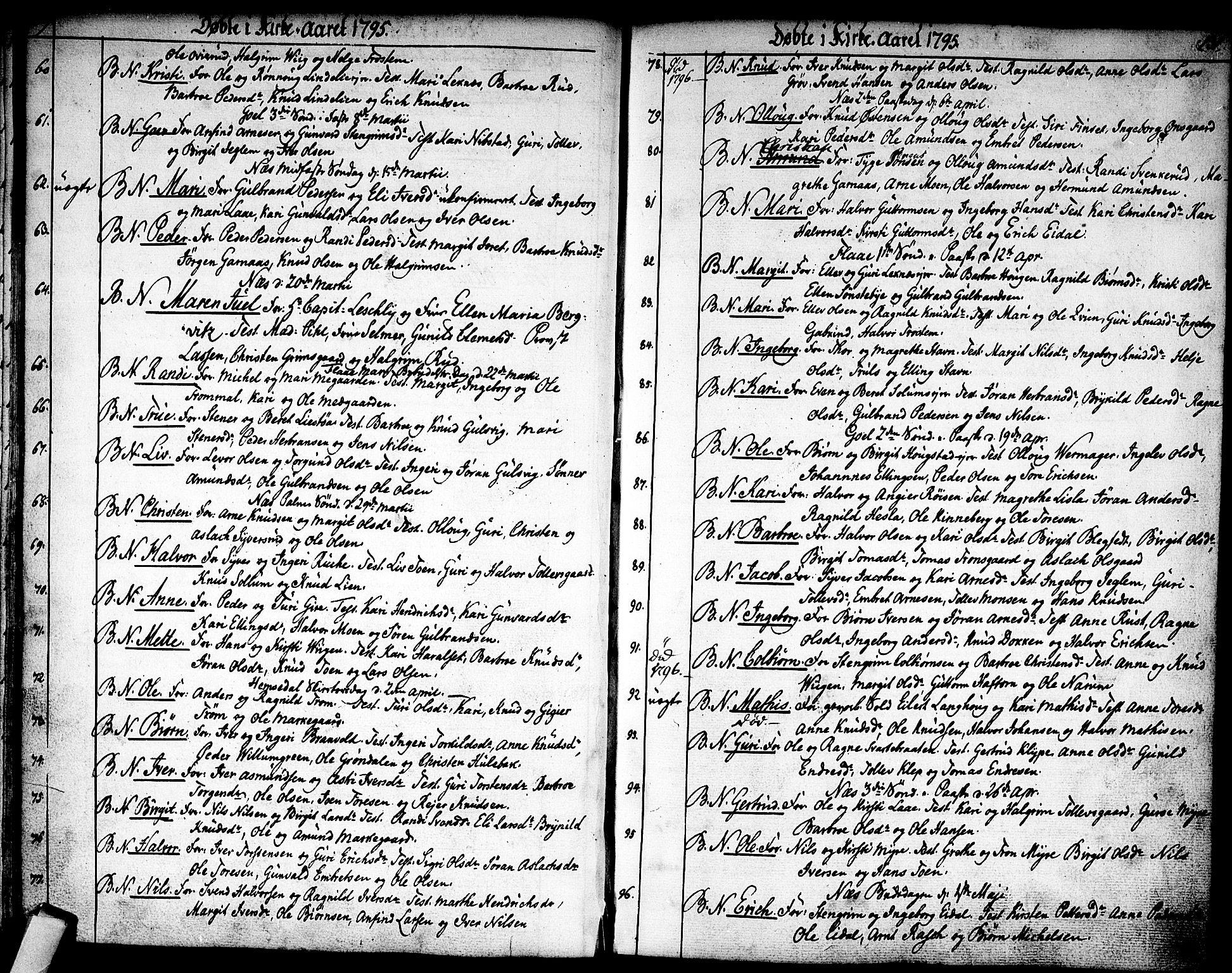 SAKO, Nes kirkebøker, F/Fa/L0005: Ministerialbok nr. 5, 1787-1807, s. 130-131