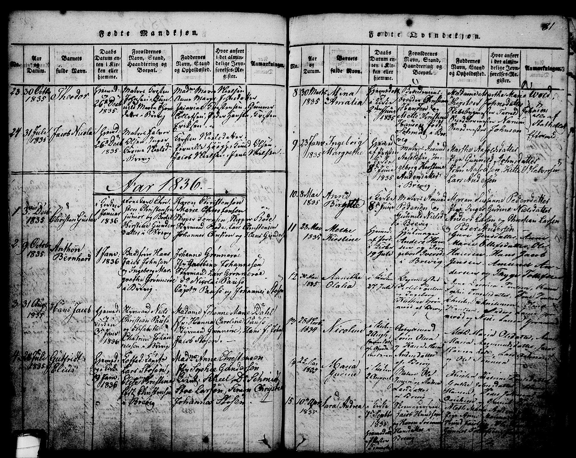 SAKO, Brevik kirkebøker, G/Ga/L0001: Klokkerbok nr. 1, 1814-1845, s. 81